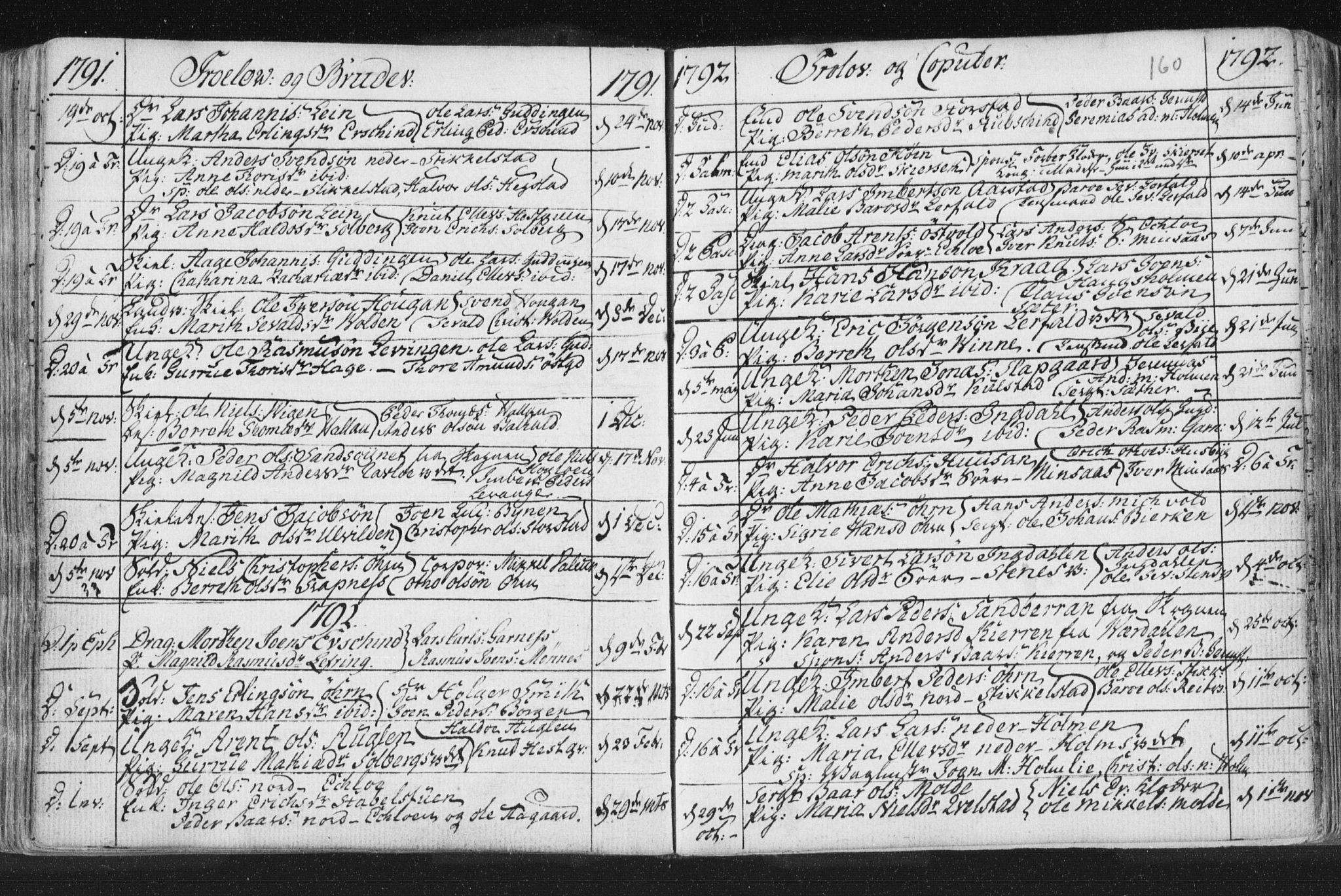 SAT, Ministerialprotokoller, klokkerbøker og fødselsregistre - Nord-Trøndelag, 723/L0232: Ministerialbok nr. 723A03, 1781-1804, s. 160