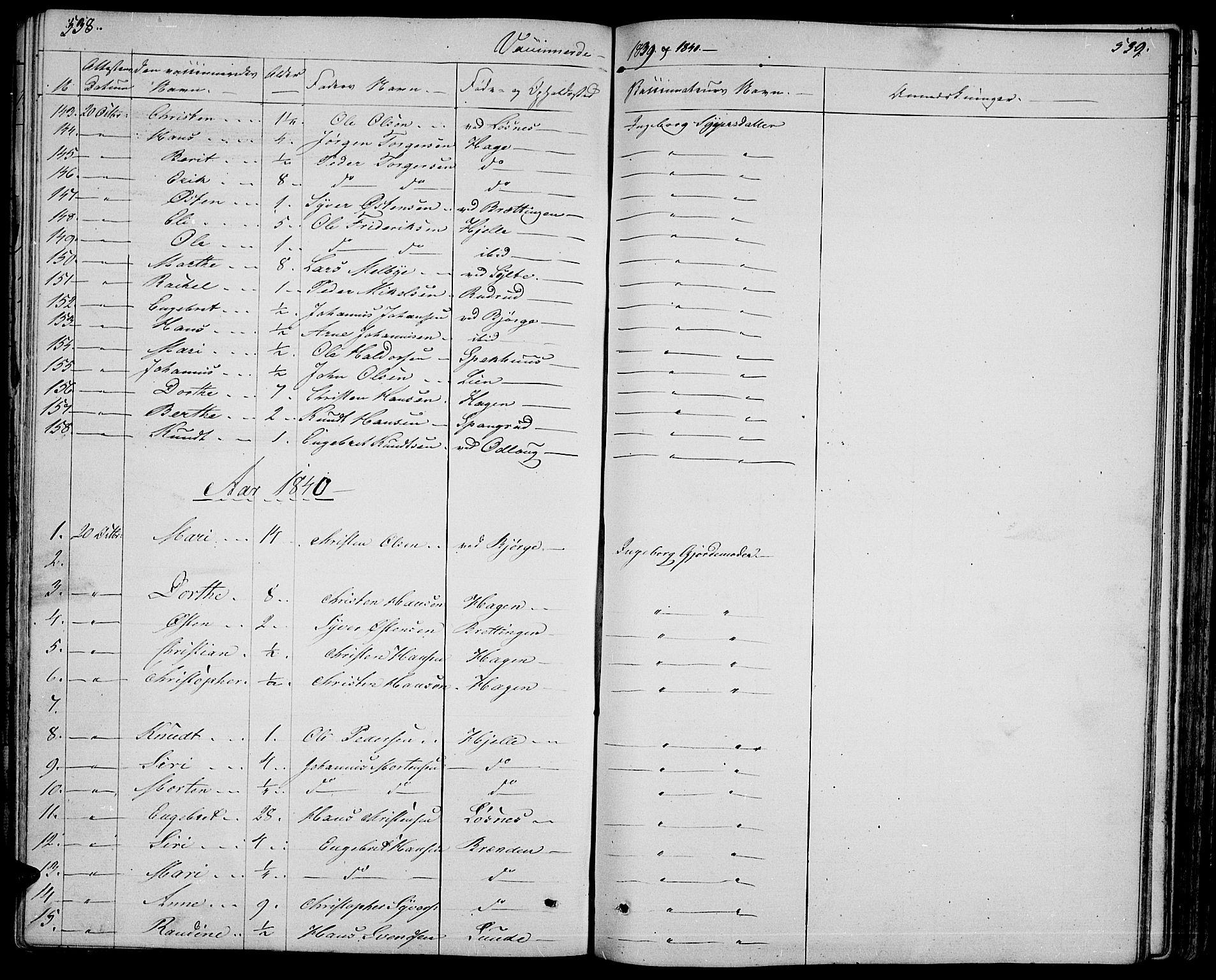 SAH, Ringebu prestekontor, Klokkerbok nr. 2, 1839-1853, s. 538-539