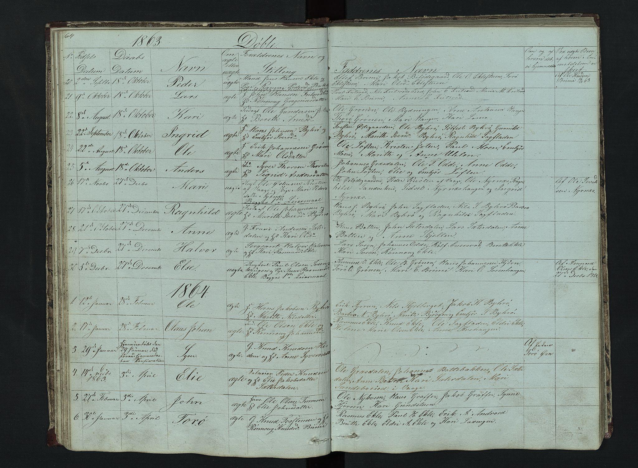 SAH, Lom prestekontor, L/L0014: Klokkerbok nr. 14, 1845-1876, s. 64-65