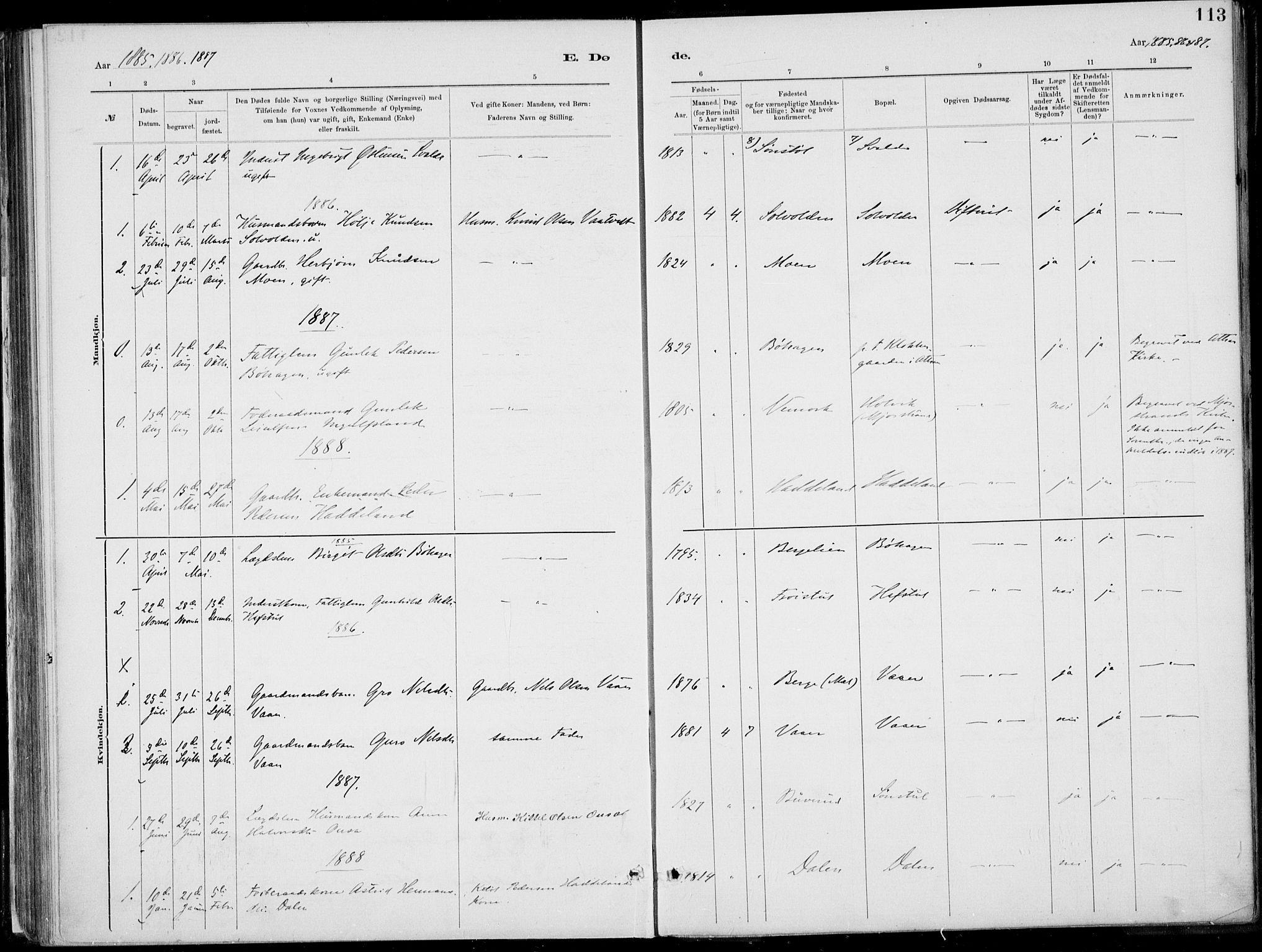 SAKO, Rjukan kirkebøker, F/Fa/L0001: Ministerialbok nr. 1, 1878-1912, s. 113