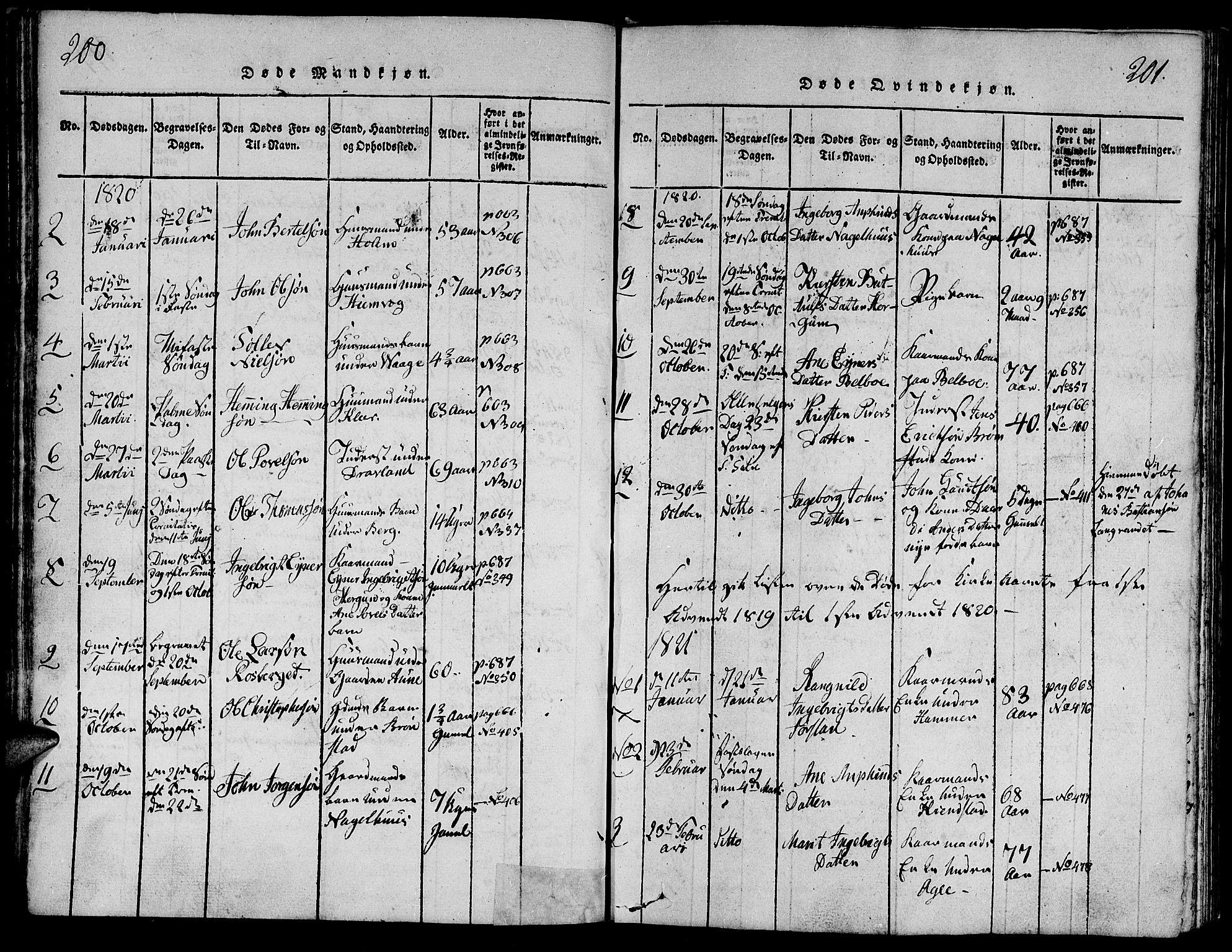 SAT, Ministerialprotokoller, klokkerbøker og fødselsregistre - Nord-Trøndelag, 749/L0479: Klokkerbok nr. 749C01, 1817-1829, s. 200-201