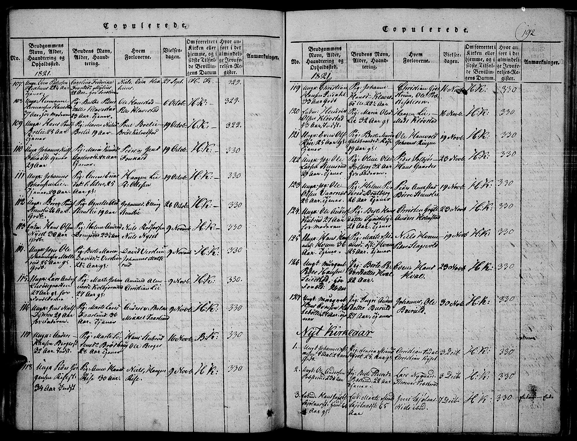 SAH, Toten prestekontor, Ministerialbok nr. 10, 1820-1828, s. 192