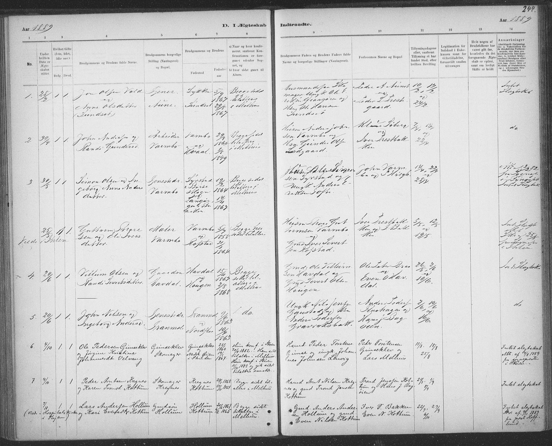 SAT, Ministerialprotokoller, klokkerbøker og fødselsregistre - Sør-Trøndelag, 691/L1085: Ministerialbok nr. 691A17, 1887-1908, s. 244