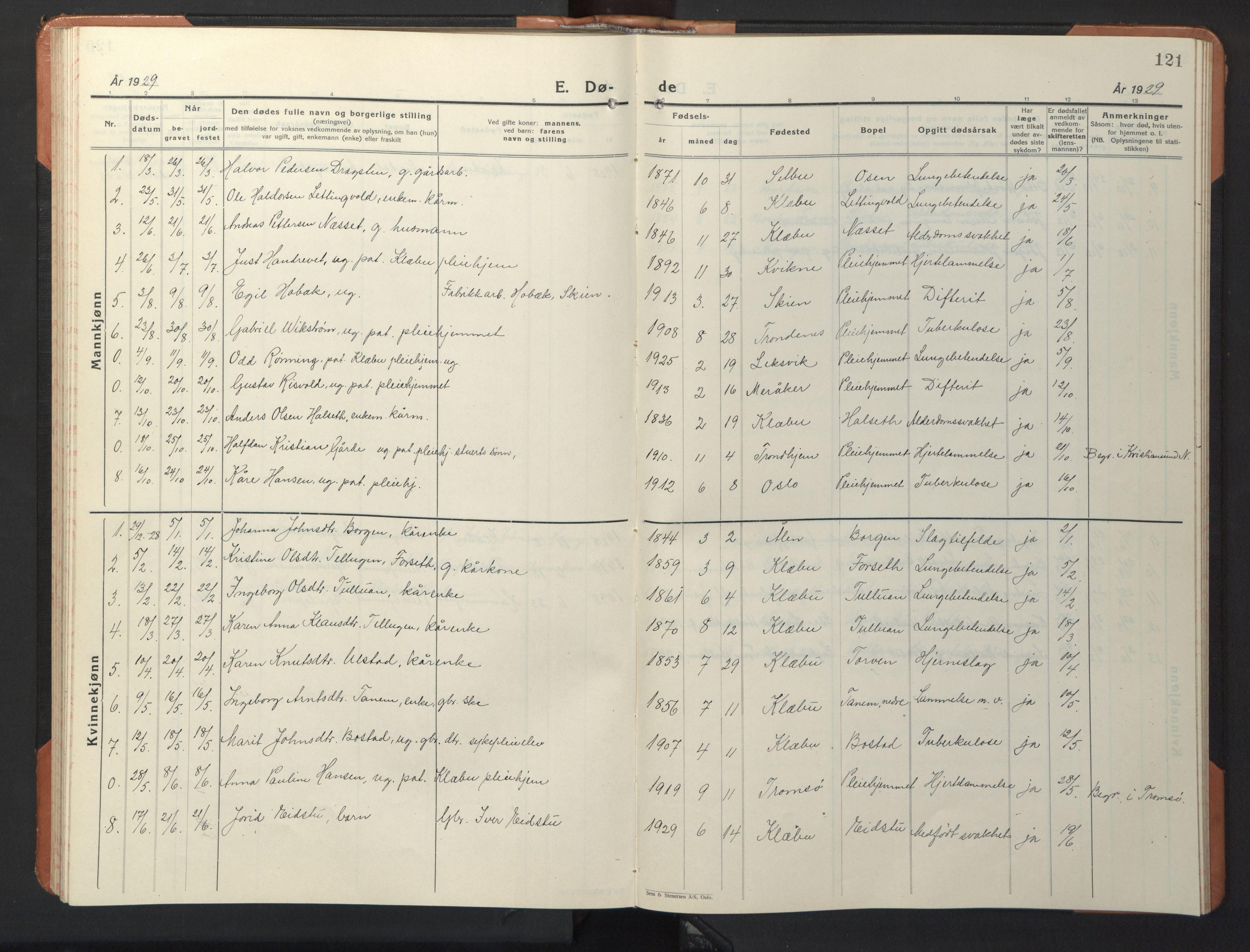 SAT, Ministerialprotokoller, klokkerbøker og fødselsregistre - Sør-Trøndelag, 618/L0454: Klokkerbok nr. 618C05, 1926-1946, s. 121