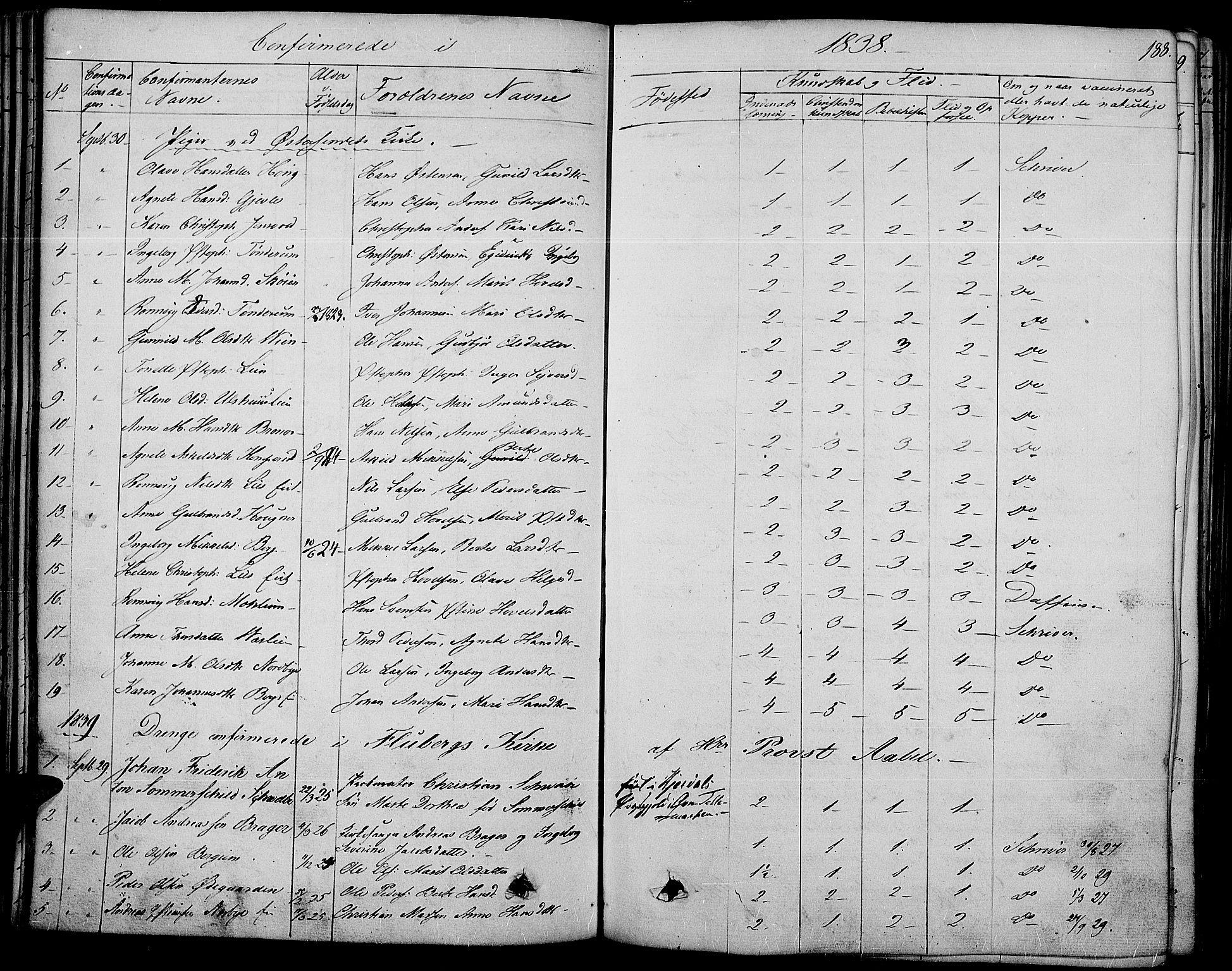 SAH, Land prestekontor, Ministerialbok nr. 8, 1830-1846, s. 188