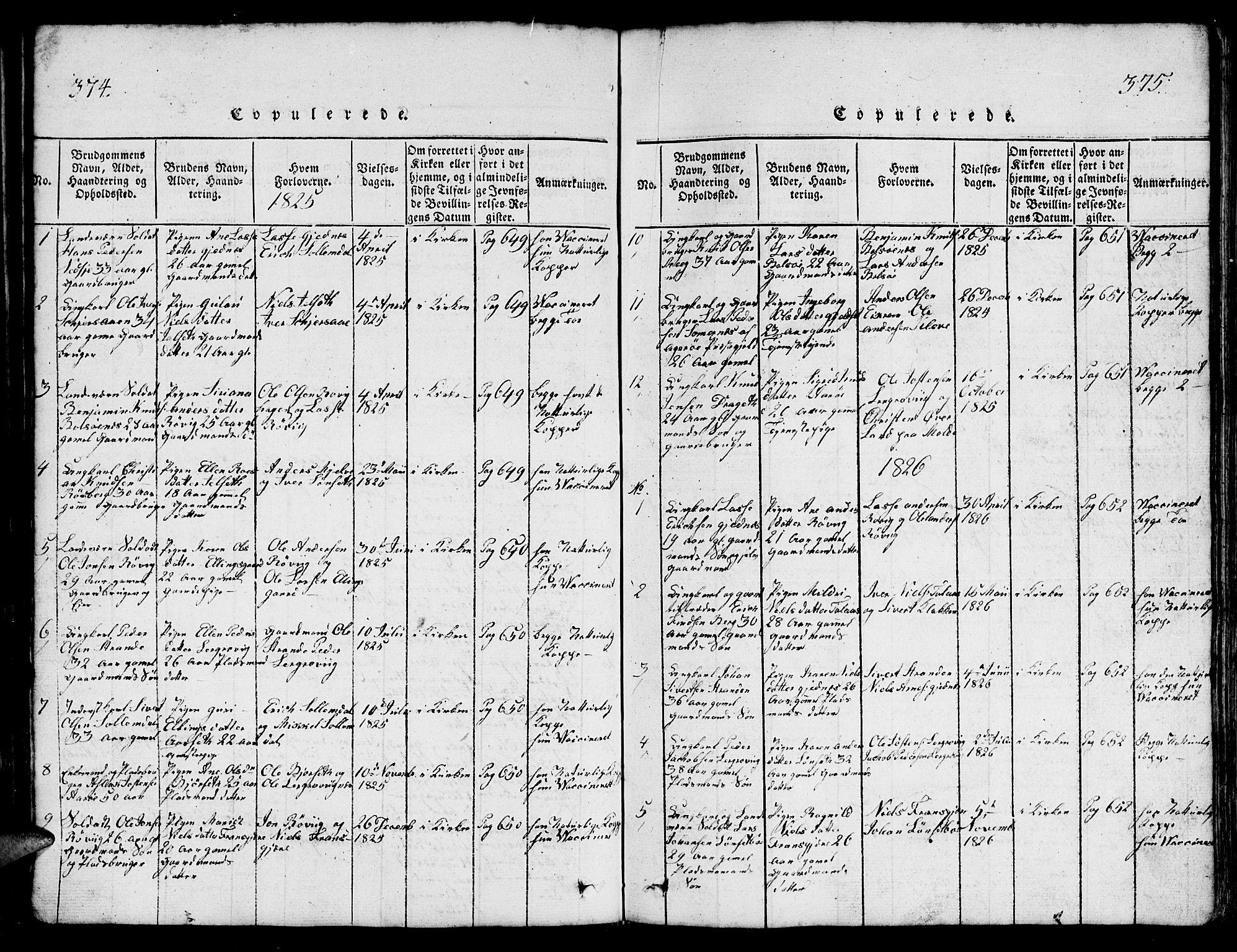 SAT, Ministerialprotokoller, klokkerbøker og fødselsregistre - Møre og Romsdal, 555/L0665: Klokkerbok nr. 555C01, 1818-1868, s. 374-375