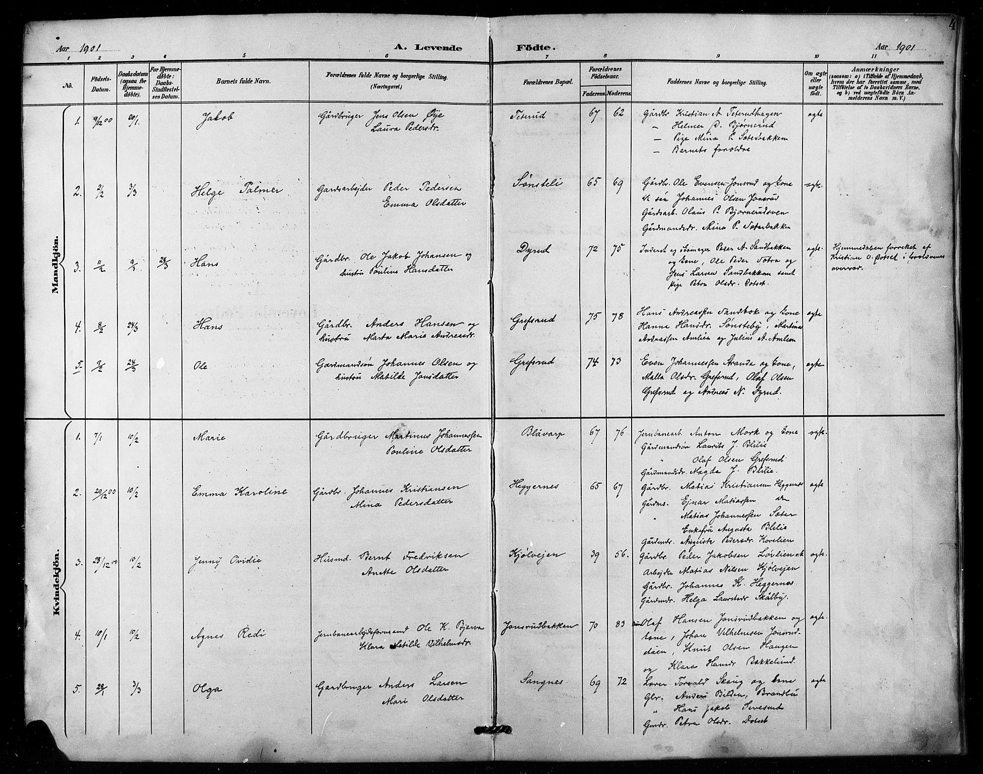 SAH, Vestre Toten prestekontor, Klokkerbok nr. 16, 1901-1915, s. 4