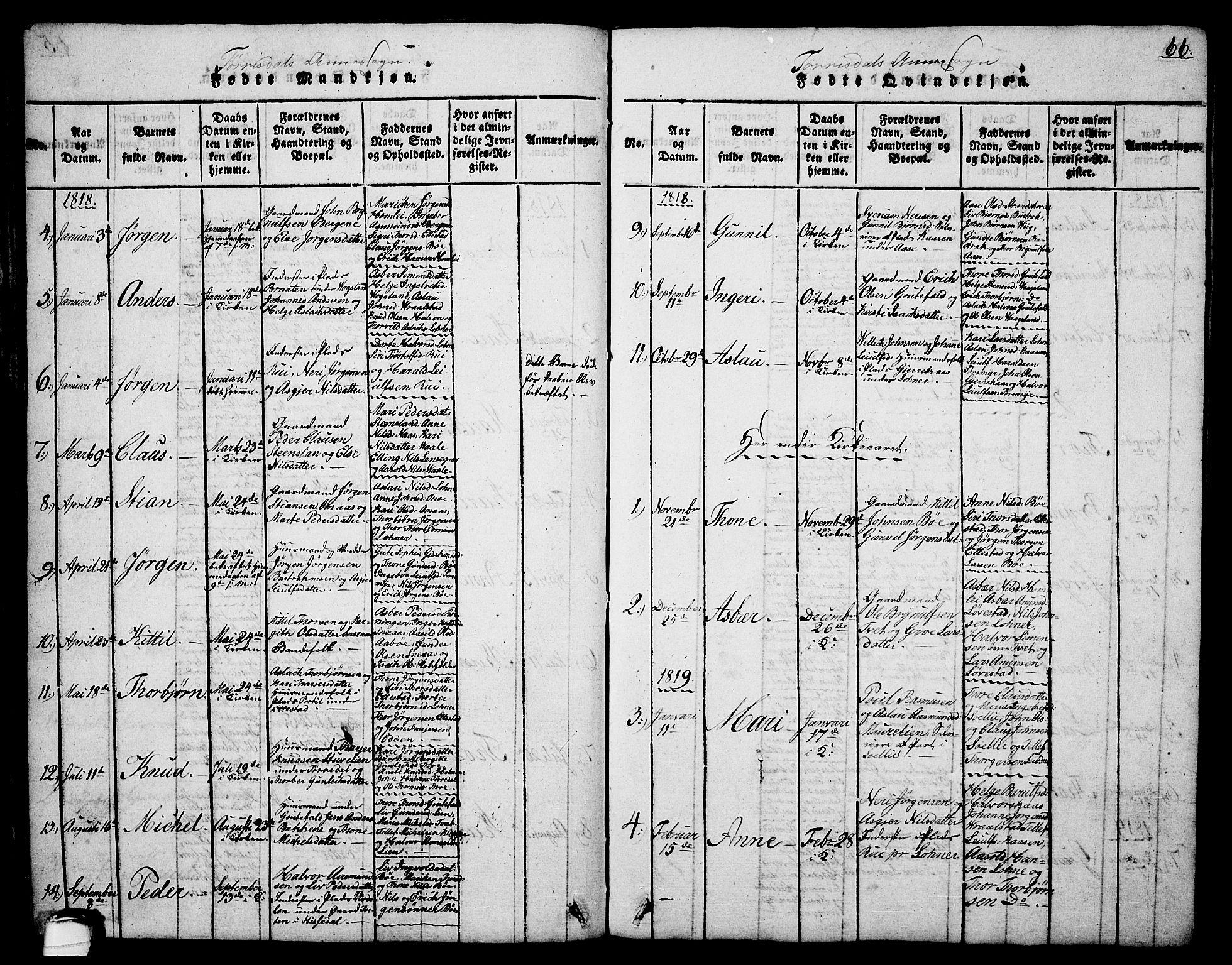 SAKO, Drangedal kirkebøker, G/Ga/L0001: Klokkerbok nr. I 1 /2, 1814-1856, s. 66