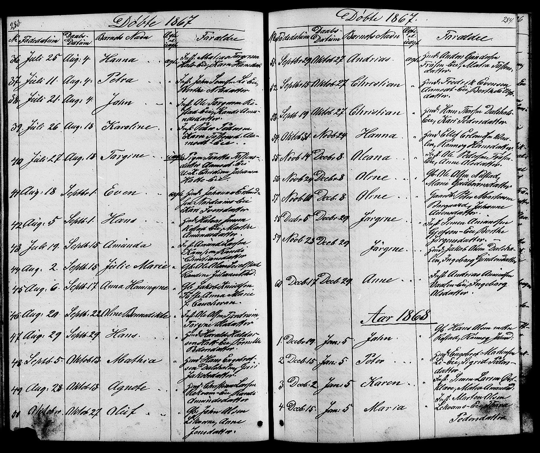 SAH, Østre Gausdal prestekontor, Klokkerbok nr. 1, 1863-1893, s. 283-284