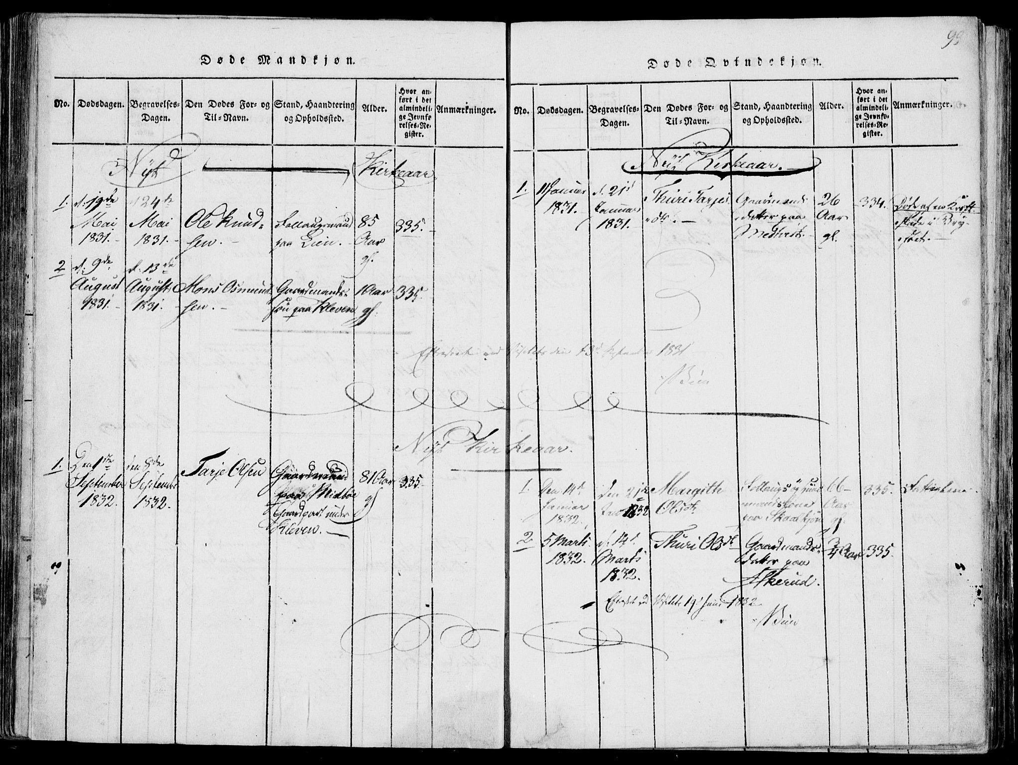 SAKO, Fyresdal kirkebøker, F/Fa/L0004: Ministerialbok nr. I 4, 1815-1854, s. 99