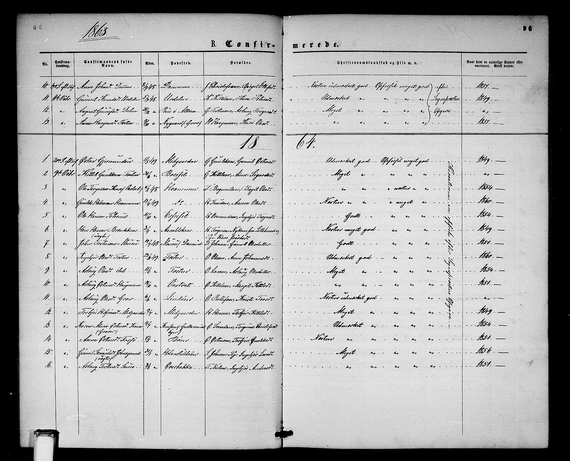 SAKO, Gransherad kirkebøker, G/Gb/L0002: Klokkerbok nr. II 2, 1860-1886, s. 96