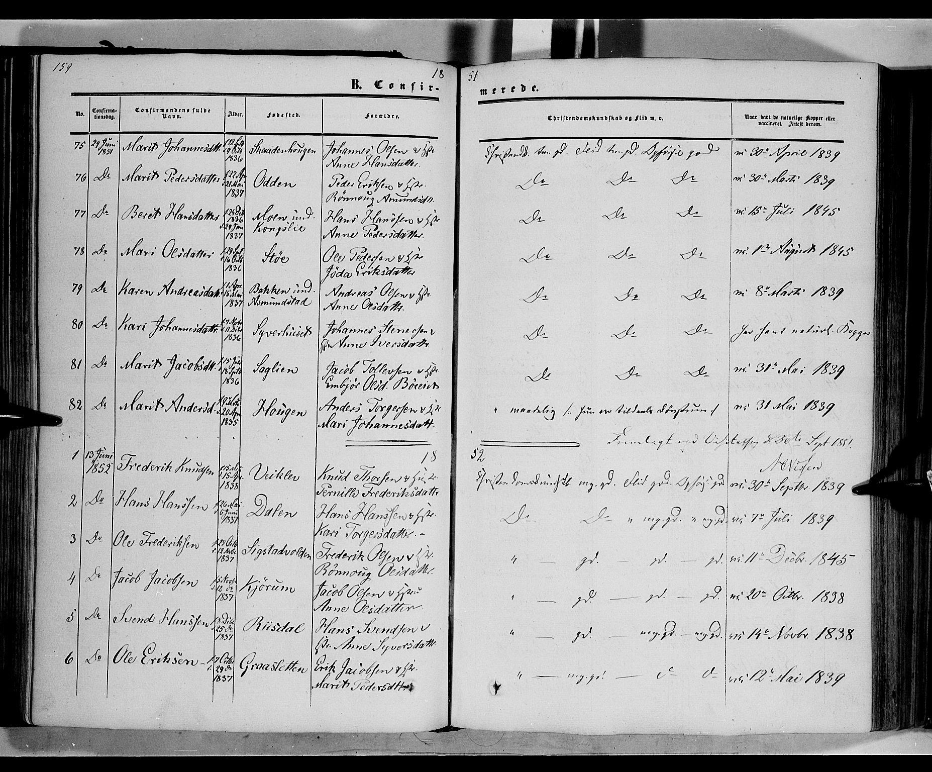 SAH, Nord-Fron prestekontor, Ministerialbok nr. 1, 1851-1864, s. 159