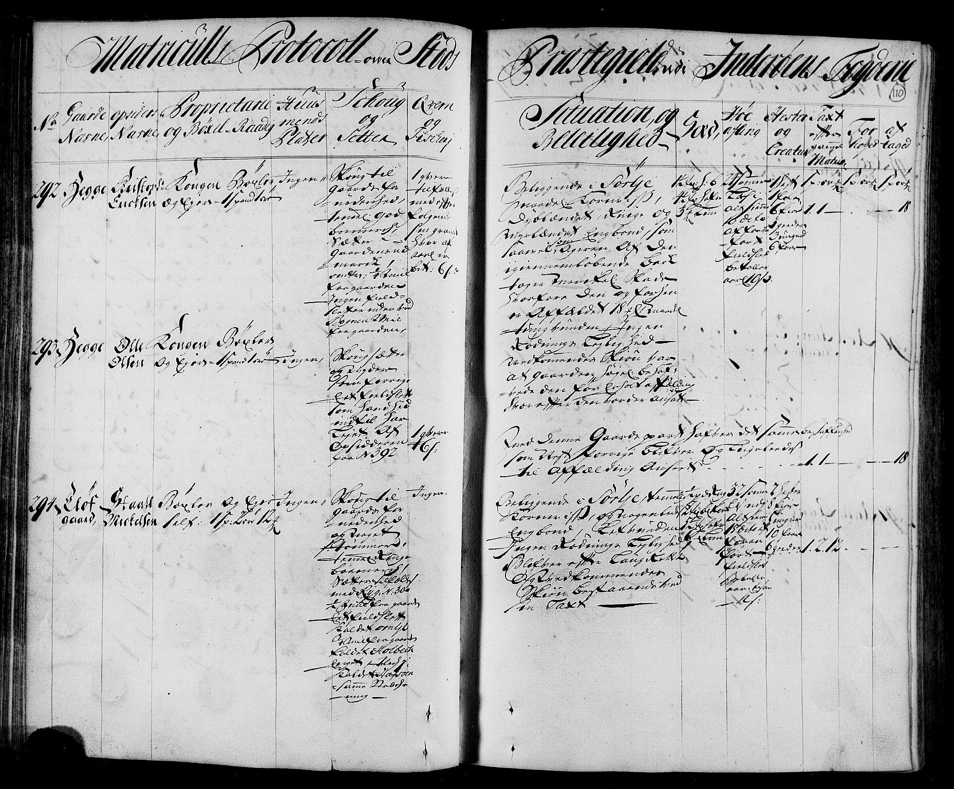 RA, Rentekammeret inntil 1814, Realistisk ordnet avdeling, N/Nb/Nbf/L0166: Inderøy eksaminasjonsprotokoll, 1723, s. 109b-110a