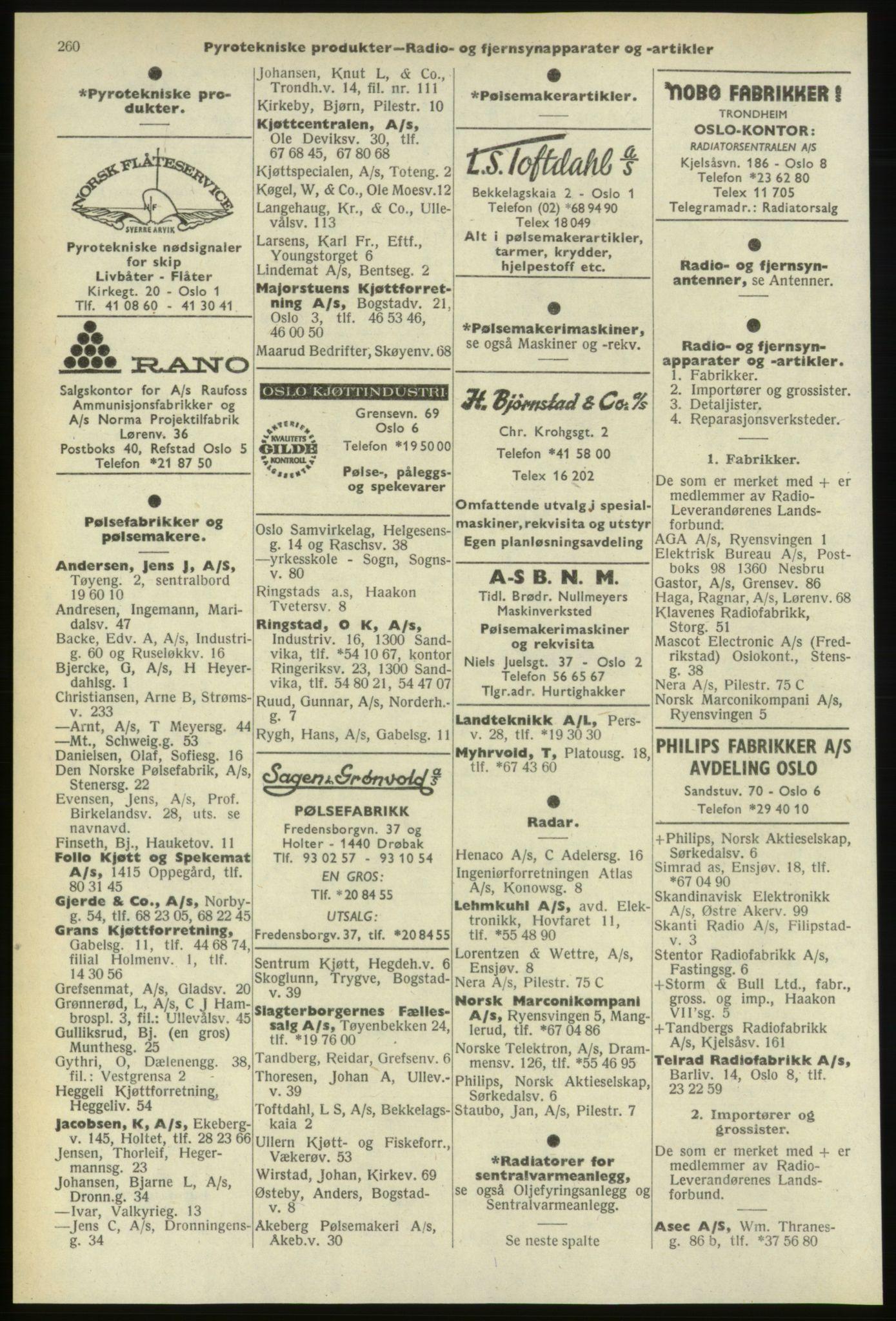 PUBL, Kristiania/Oslo adressebok, 1974-1975, s. 260