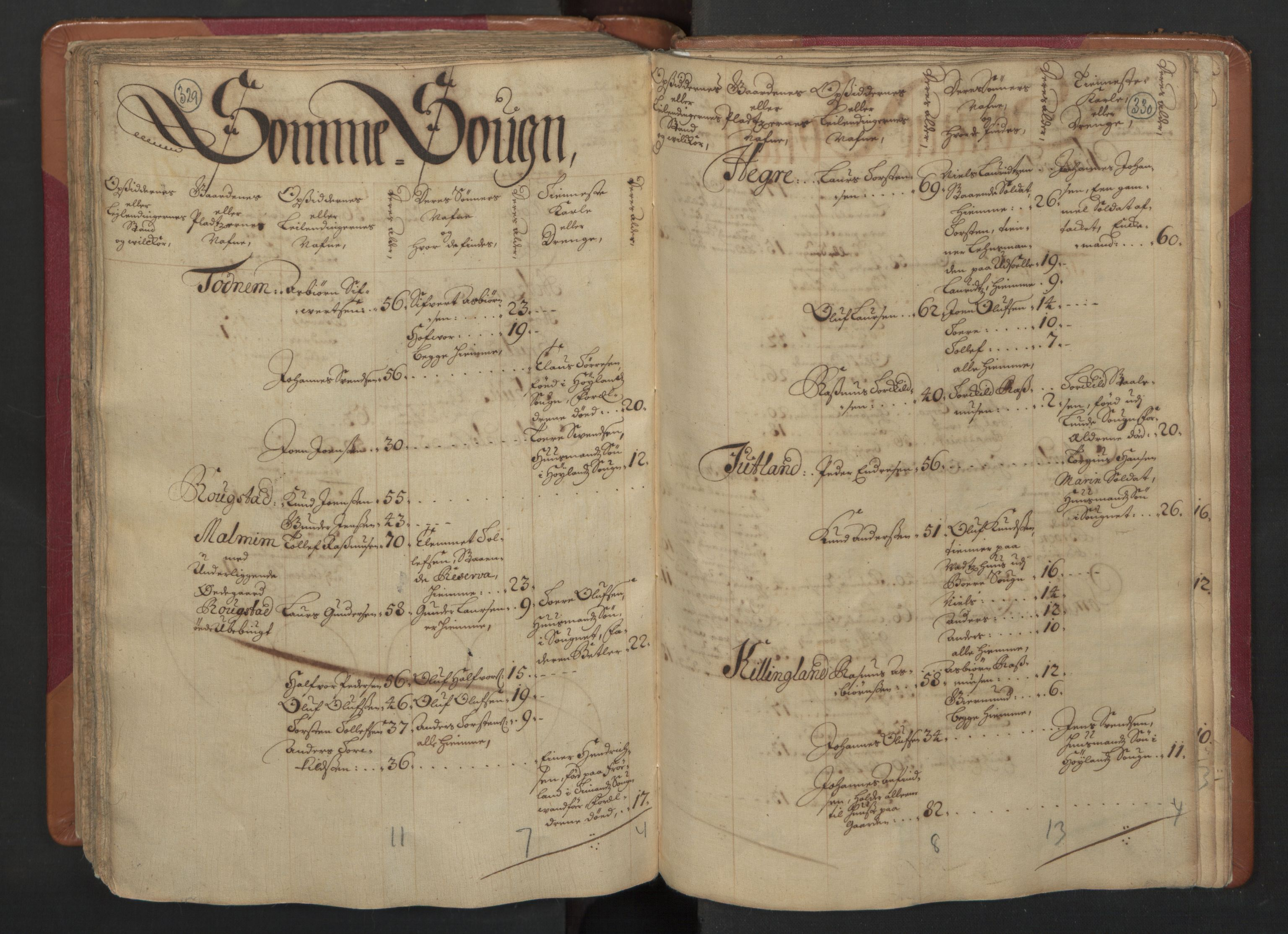 RA, Manntallet 1701, nr. 4: Jæren og Dalane fogderi, 1701, s. 329-330