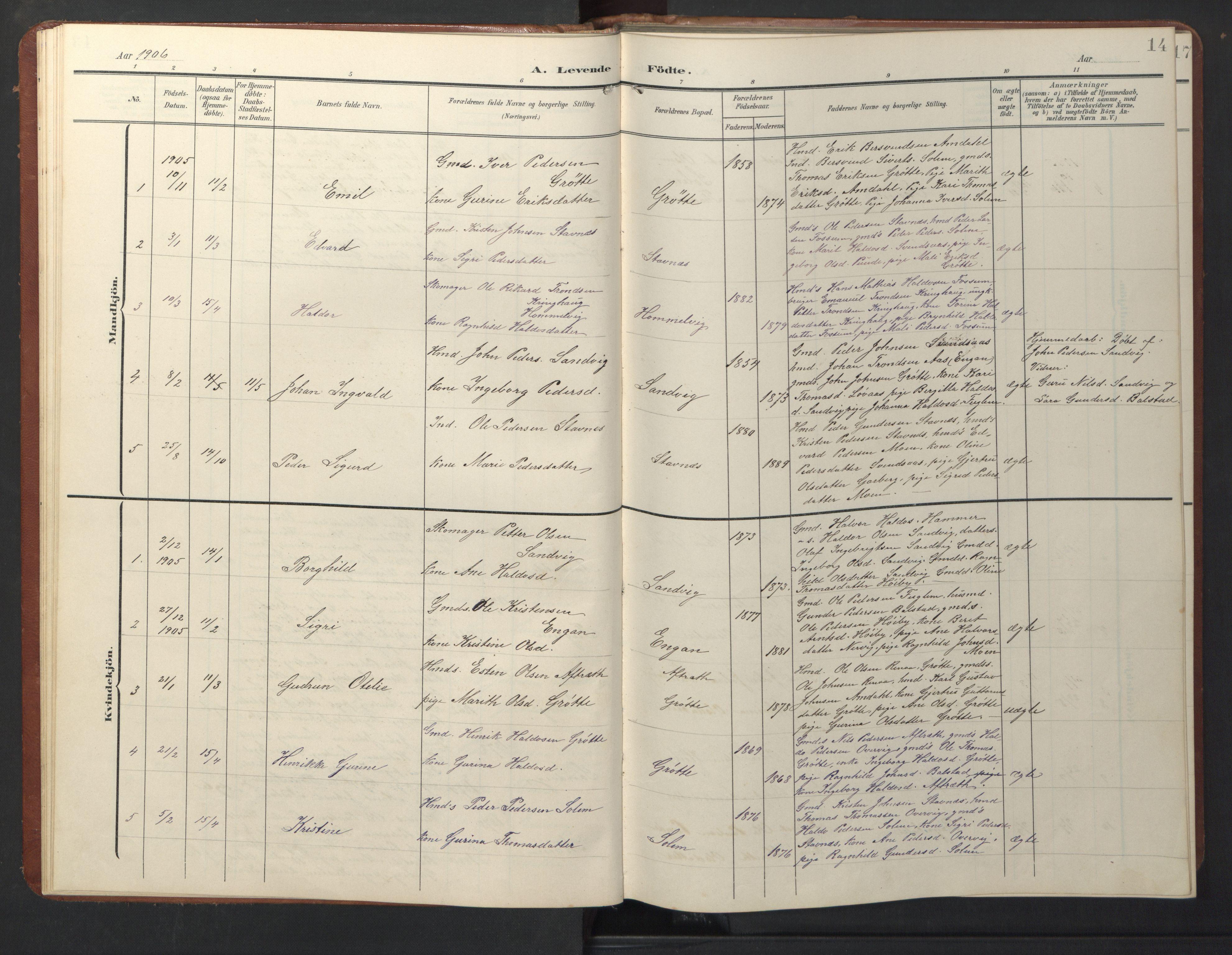 SAT, Ministerialprotokoller, klokkerbøker og fødselsregistre - Sør-Trøndelag, 696/L1161: Klokkerbok nr. 696C01, 1902-1950, s. 14