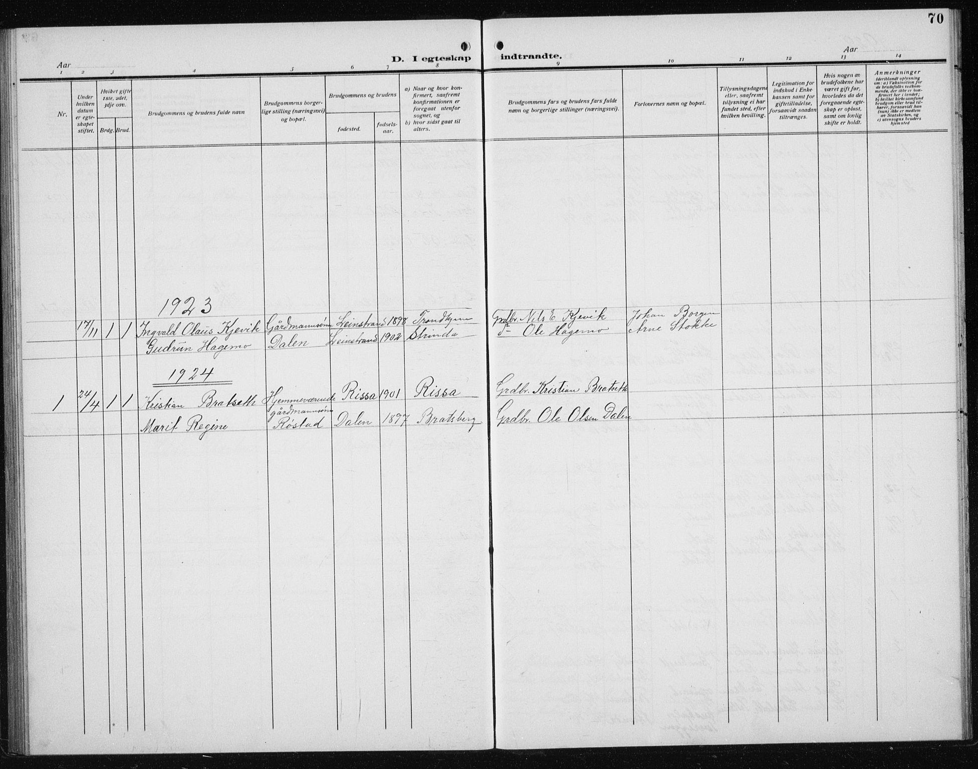 SAT, Ministerialprotokoller, klokkerbøker og fødselsregistre - Sør-Trøndelag, 608/L0342: Klokkerbok nr. 608C08, 1912-1938, s. 70
