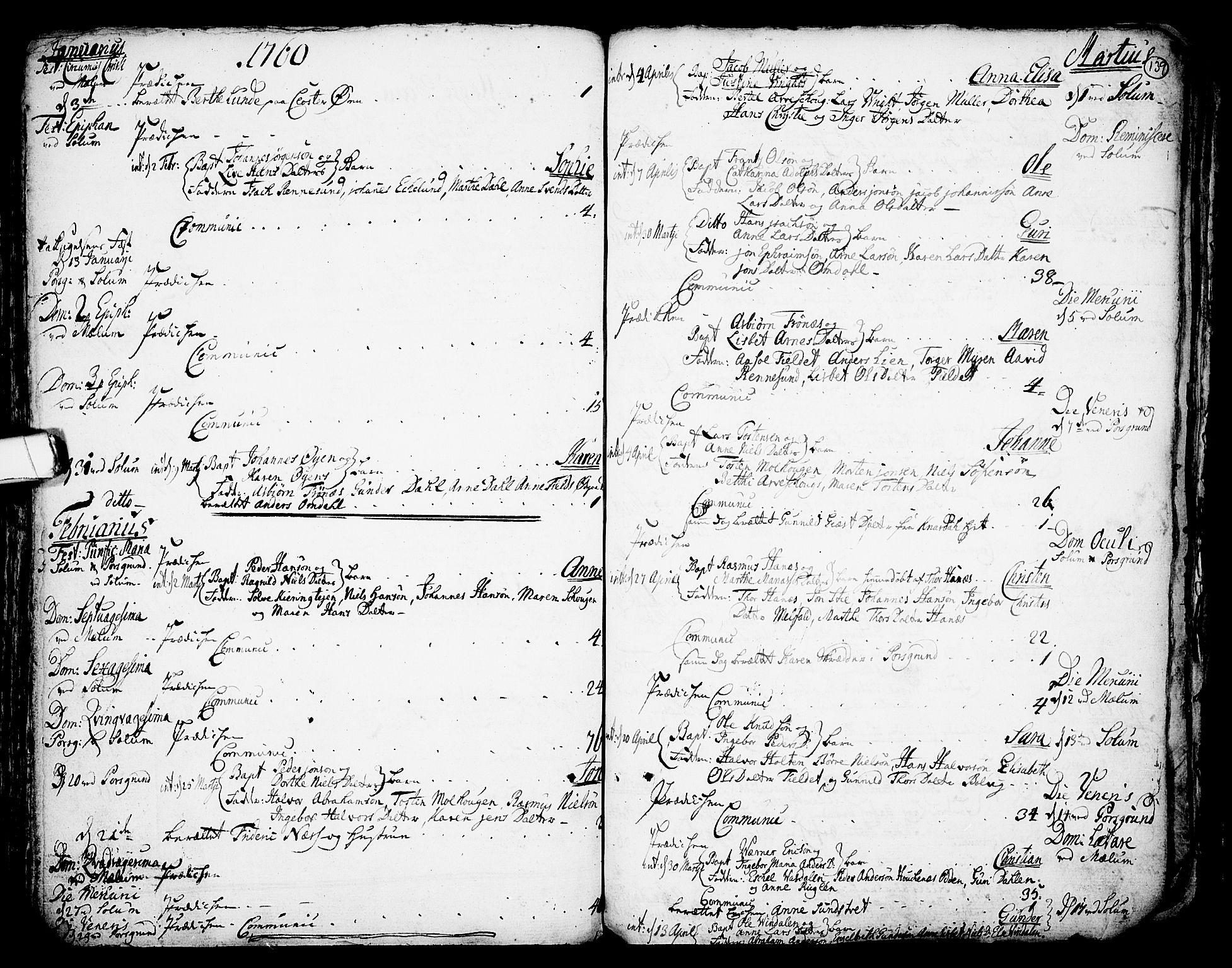 SAKO, Solum kirkebøker, F/Fa/L0002: Ministerialbok nr. I 2, 1713-1761, s. 139