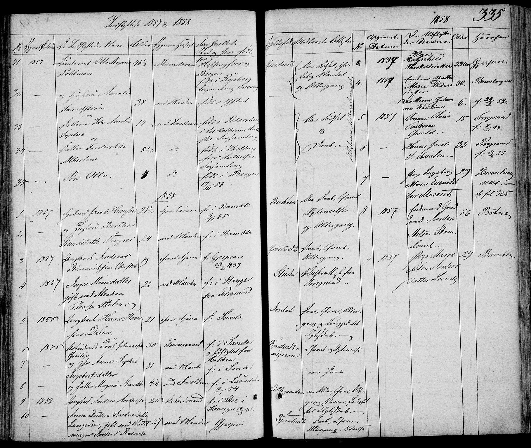 SAKO, Eidanger kirkebøker, F/Fa/L0008: Ministerialbok nr. 8, 1831-1858, s. 335