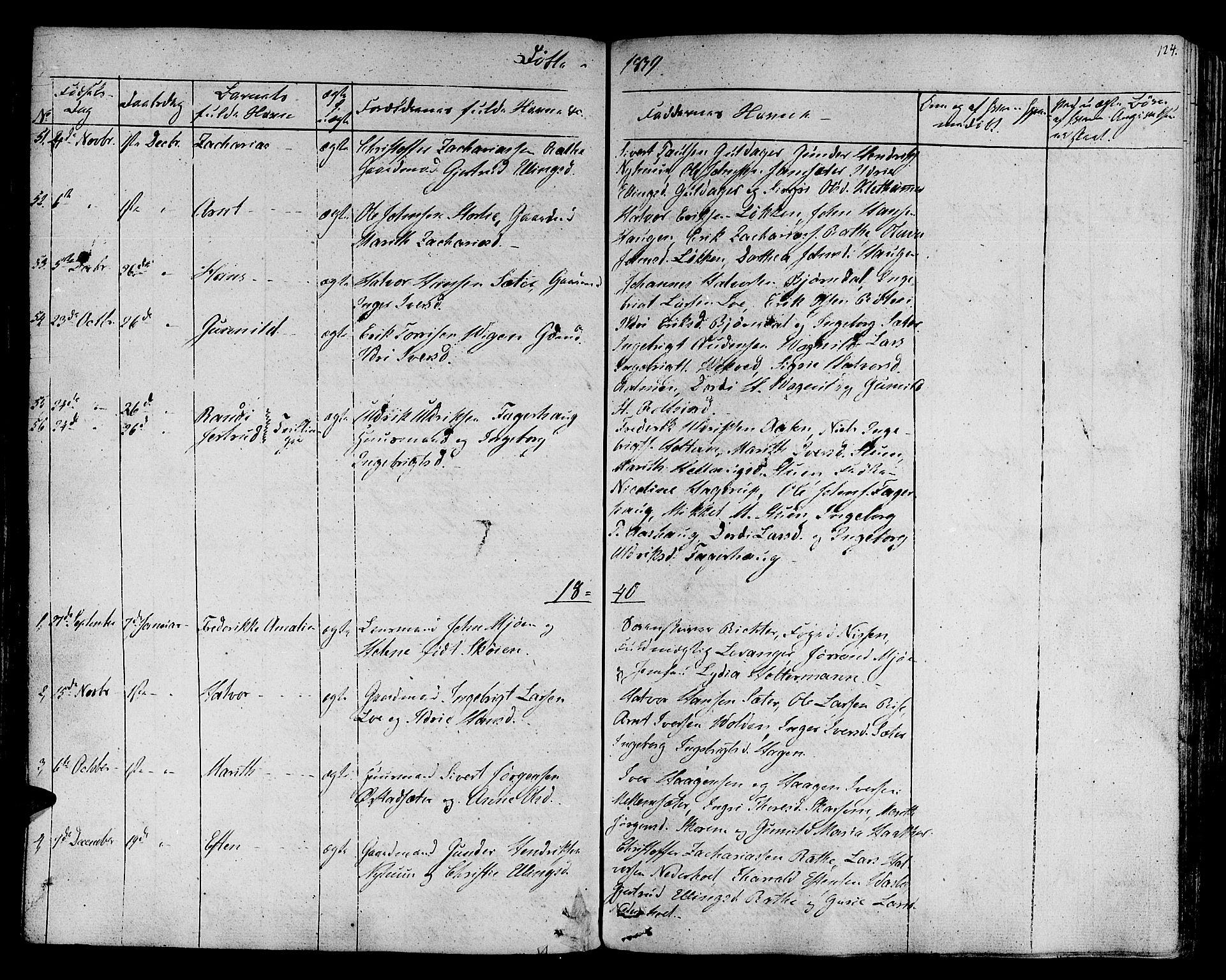SAT, Ministerialprotokoller, klokkerbøker og fødselsregistre - Sør-Trøndelag, 678/L0897: Ministerialbok nr. 678A06-07, 1821-1847, s. 124