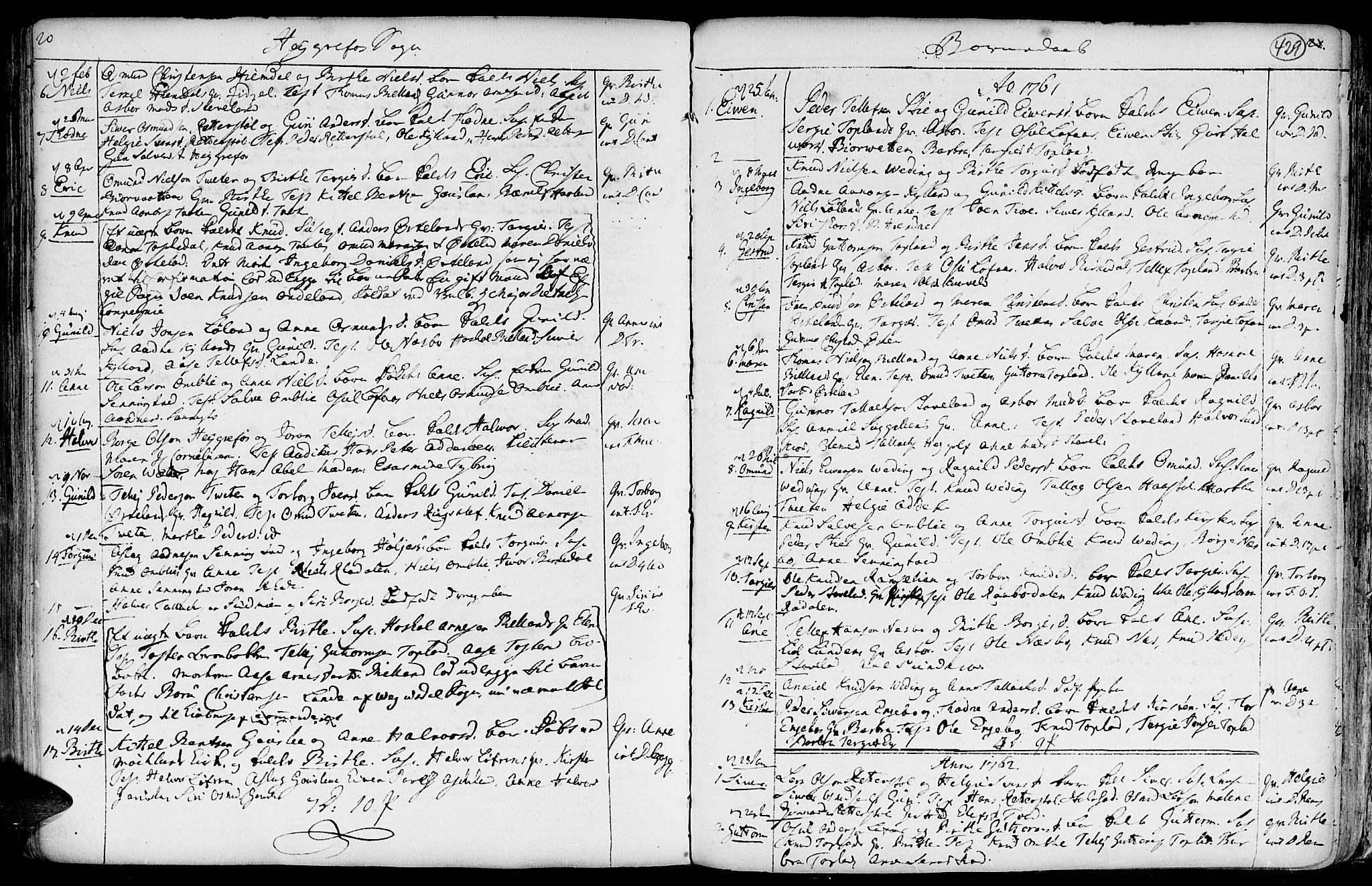 SAK, Hommedal sokneprestkontor, F/Fa/Fab/L0002: Ministerialbok nr. A 2 /3, 1740-1821, s. 429