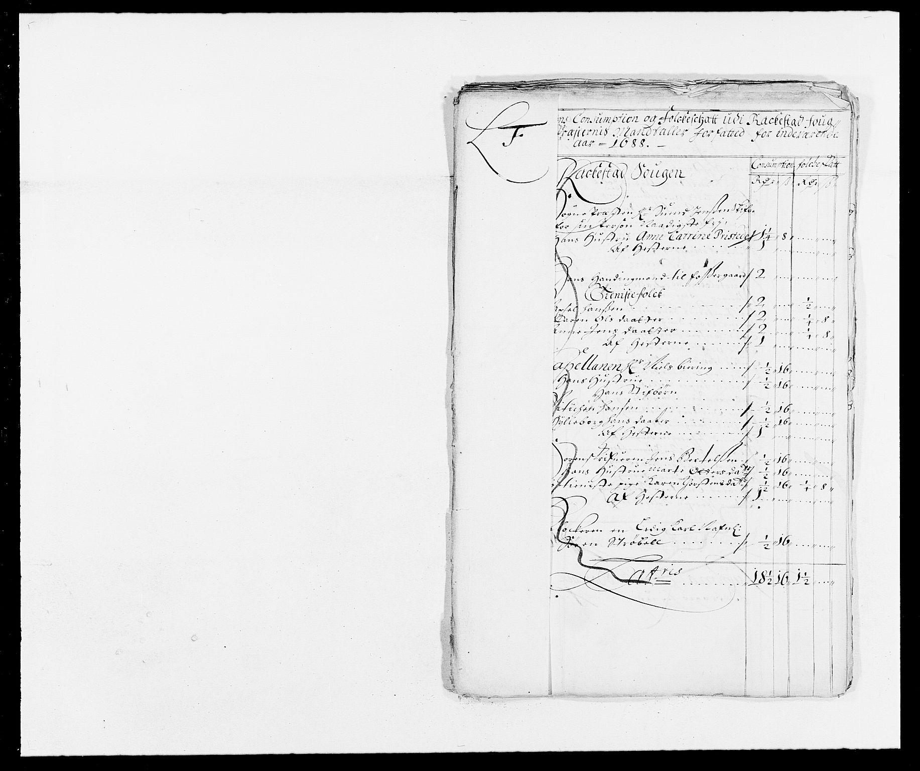 RA, Rentekammeret inntil 1814, Reviderte regnskaper, Fogderegnskap, R05/L0276: Fogderegnskap Rakkestad, 1683-1688, s. 224