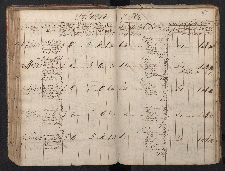 RA, Rentekammeret inntil 1814, Realistisk ordnet avdeling, N/Nb/Nbf/L0123: Nedenes matrikkelprotokoll, 1723, s. 124b-125a