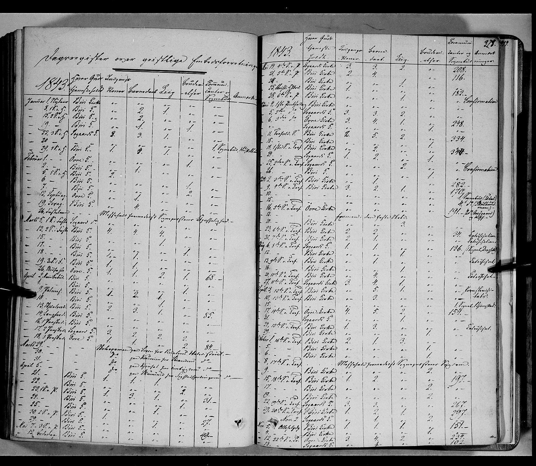 SAH, Biri prestekontor, Ministerialbok nr. 5, 1843-1854, s. 378