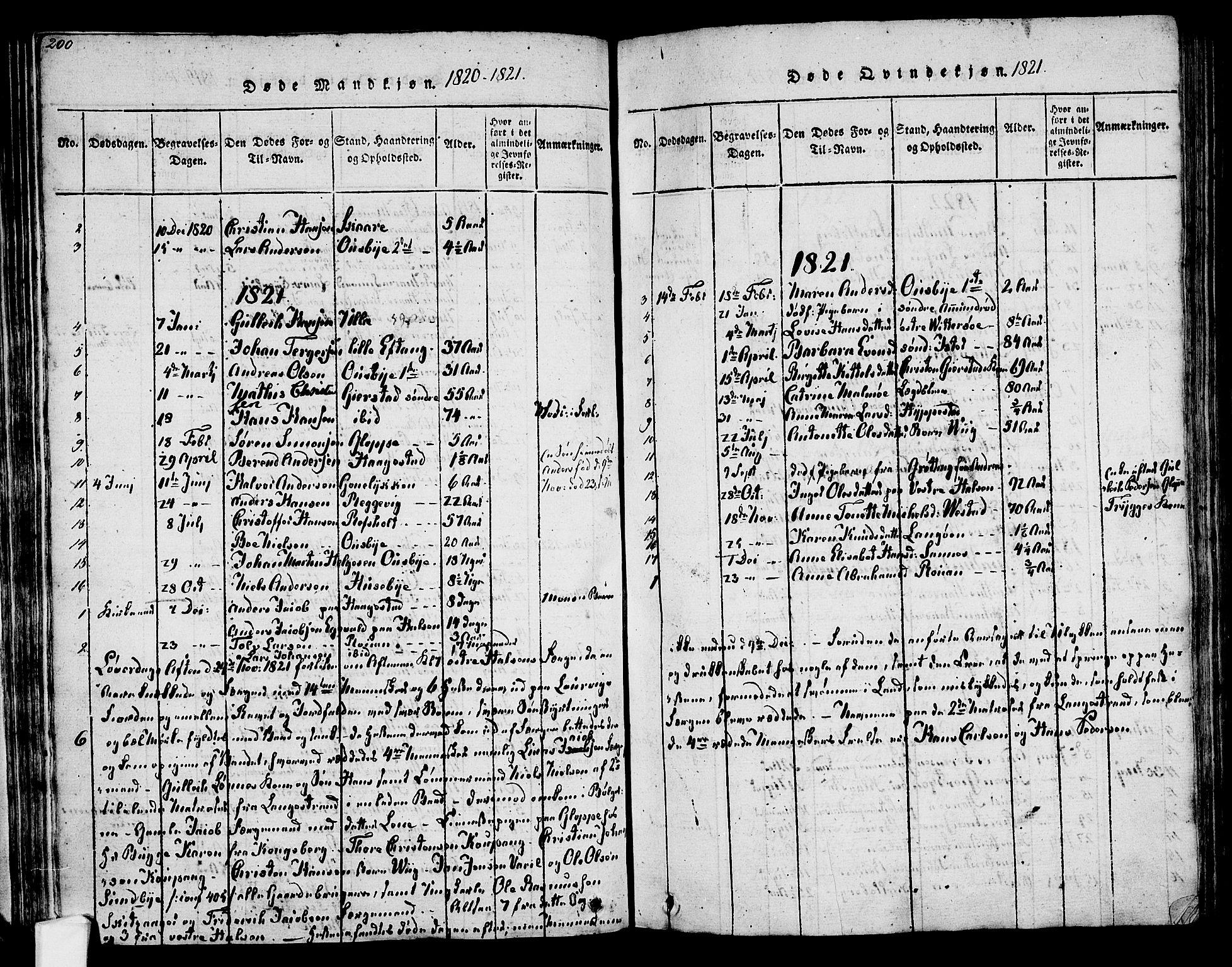 SAKO, Tjølling kirkebøker, F/Fa/L0005: Ministerialbok nr. 5, 1814-1836, s. 200-201
