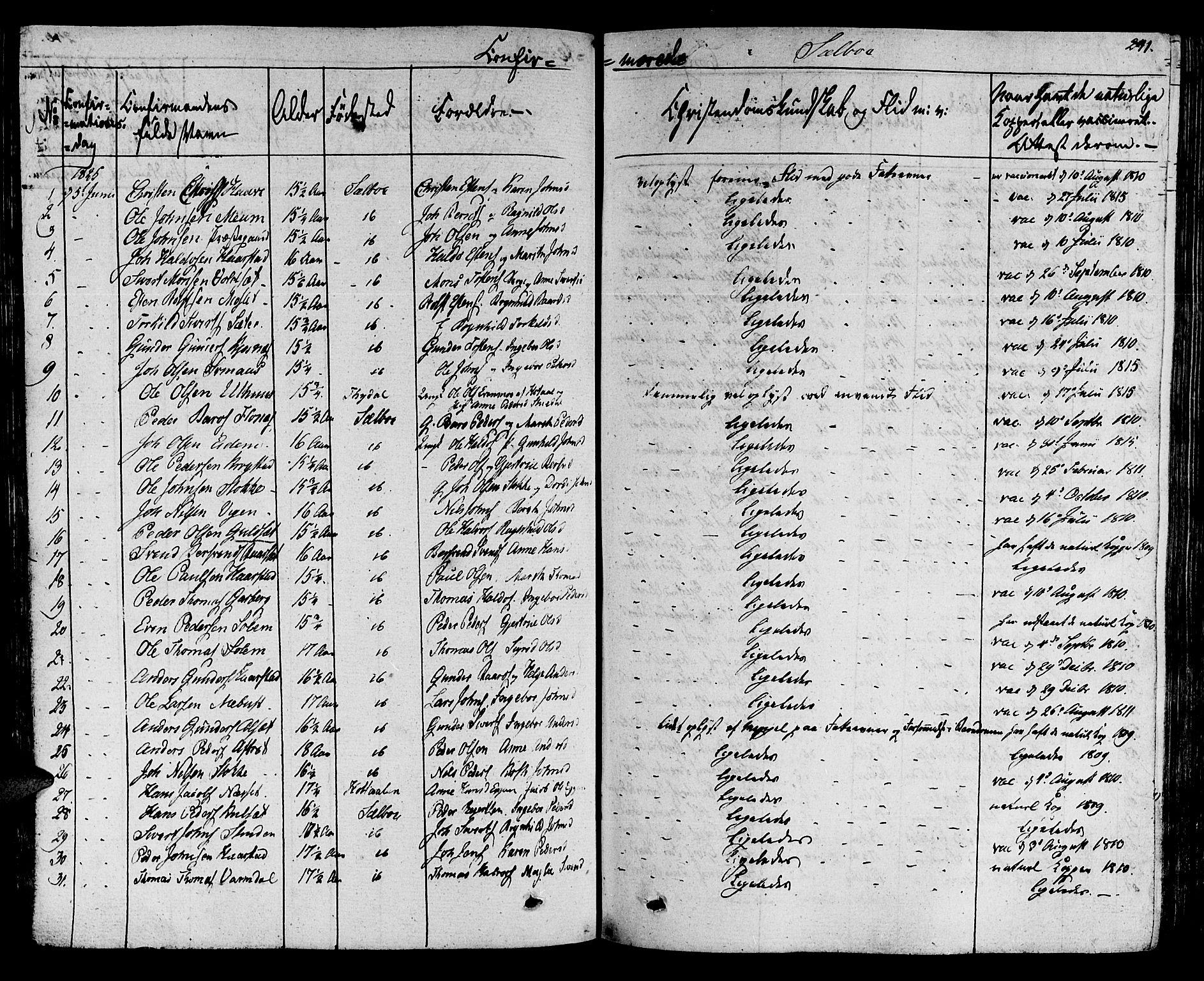 SAT, Ministerialprotokoller, klokkerbøker og fødselsregistre - Sør-Trøndelag, 695/L1143: Ministerialbok nr. 695A05 /1, 1824-1842, s. 241