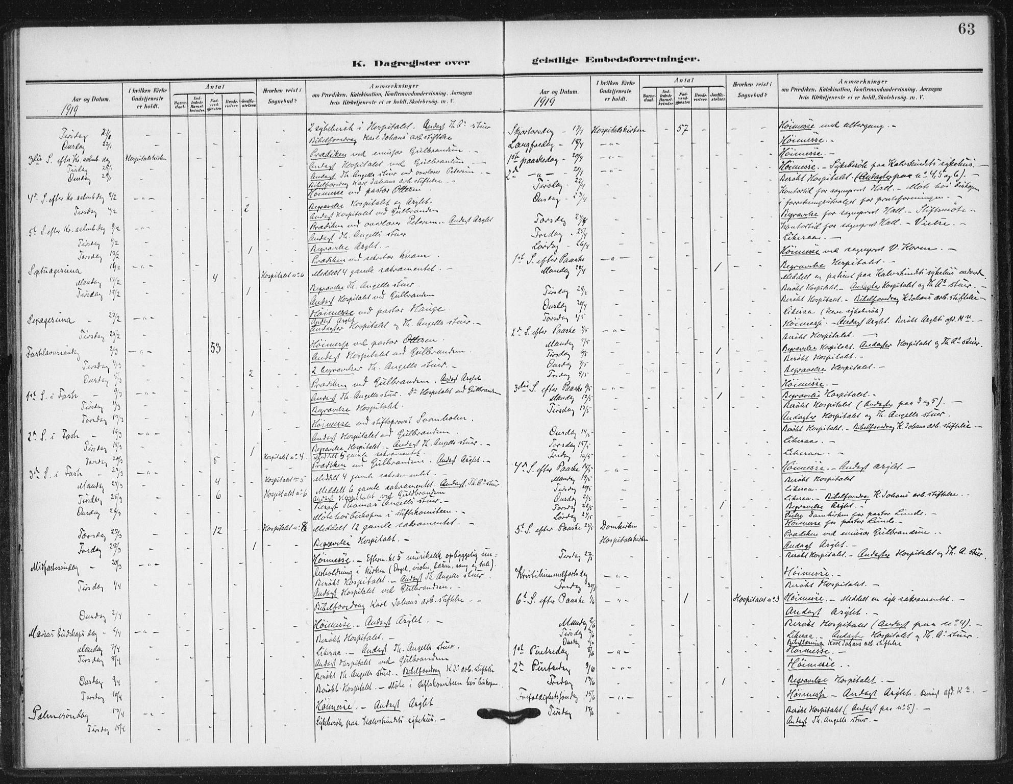 SAT, Ministerialprotokoller, klokkerbøker og fødselsregistre - Sør-Trøndelag, 623/L0472: Ministerialbok nr. 623A06, 1907-1938, s. 63