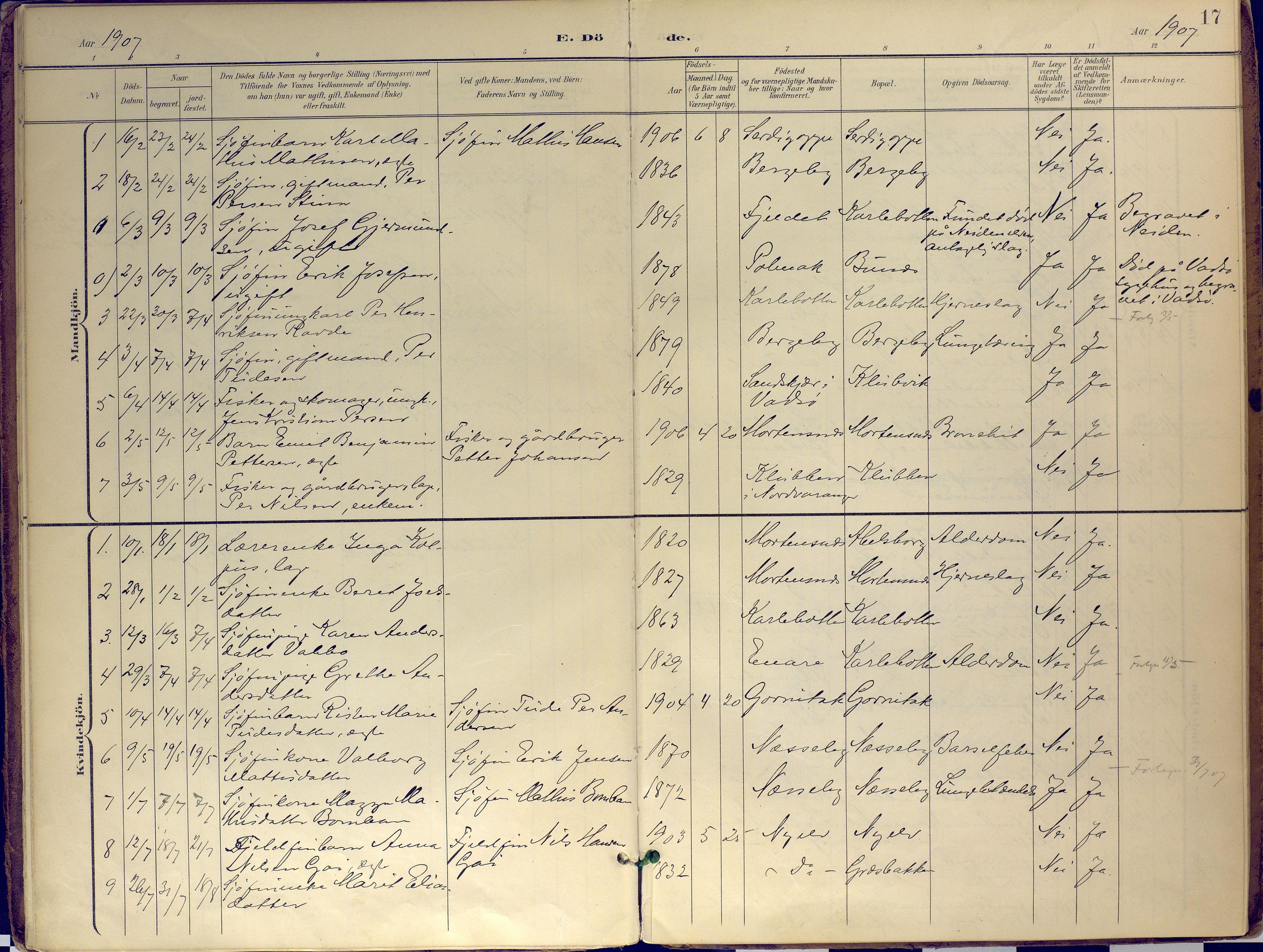 SATØ, Nesseby sokneprestkontor, H/Ha/L0007kirke: Ministerialbok nr. 7, 1898-1921, s. 17
