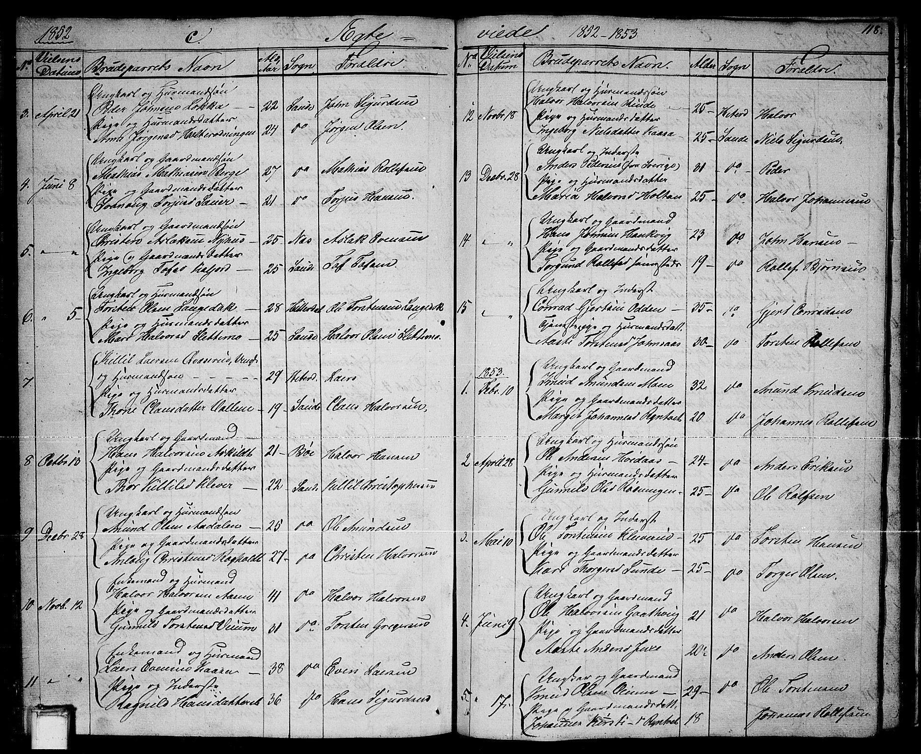 SAKO, Sauherad kirkebøker, G/Ga/L0002: Klokkerbok nr. I 2, 1842-1866, s. 118