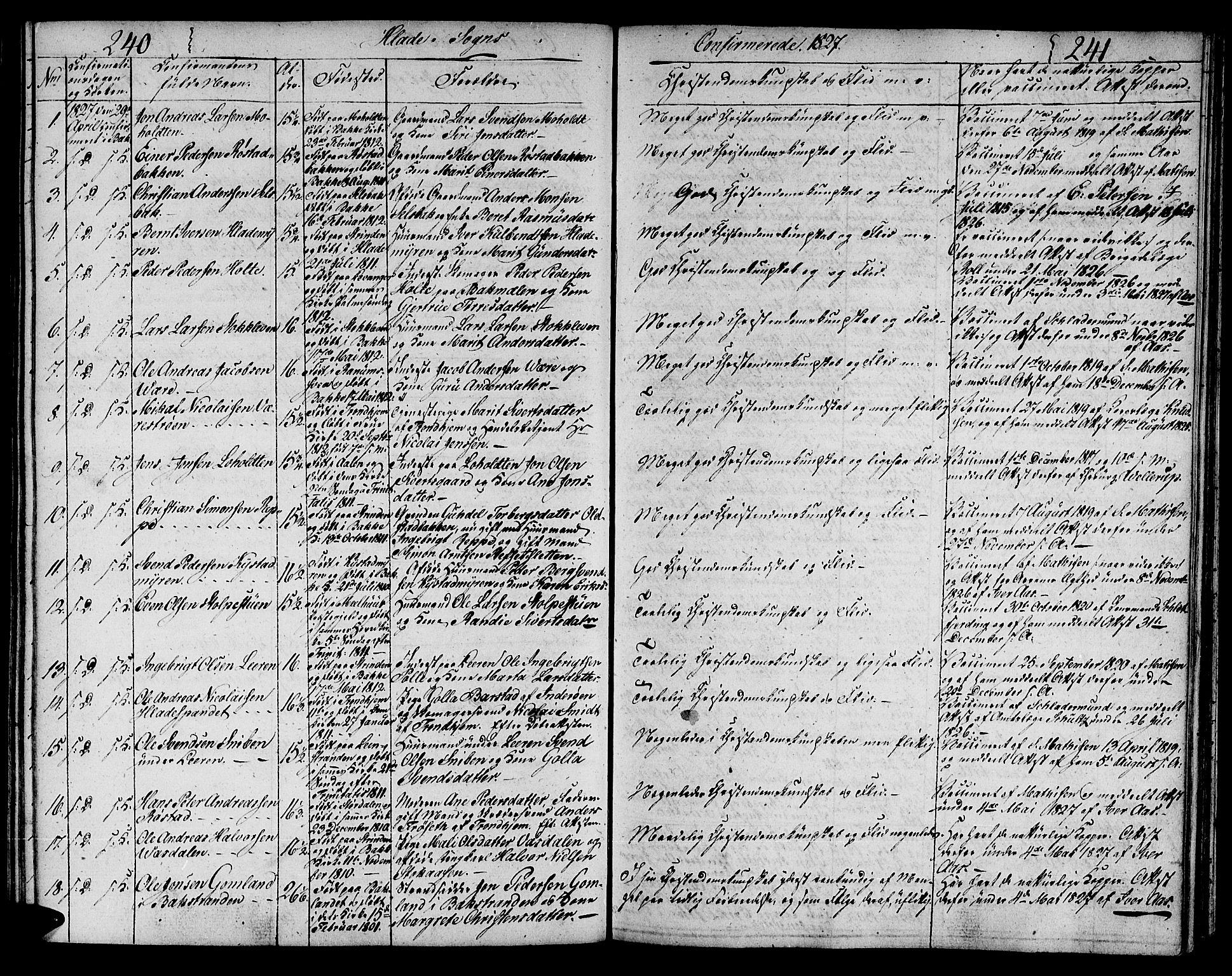 SAT, Ministerialprotokoller, klokkerbøker og fødselsregistre - Sør-Trøndelag, 606/L0306: Klokkerbok nr. 606C02, 1797-1829, s. 240-241