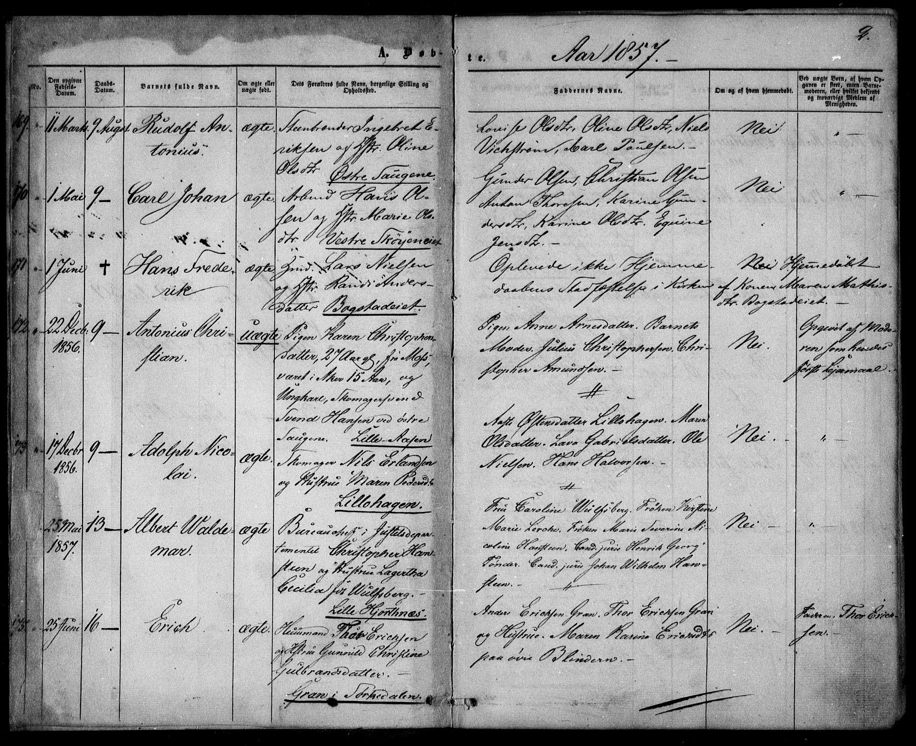 SAO, Vestre Aker prestekontor Kirkebøker, F/Fa/L0003: Ministerialbok nr. 3, 1857-1868, s. 2