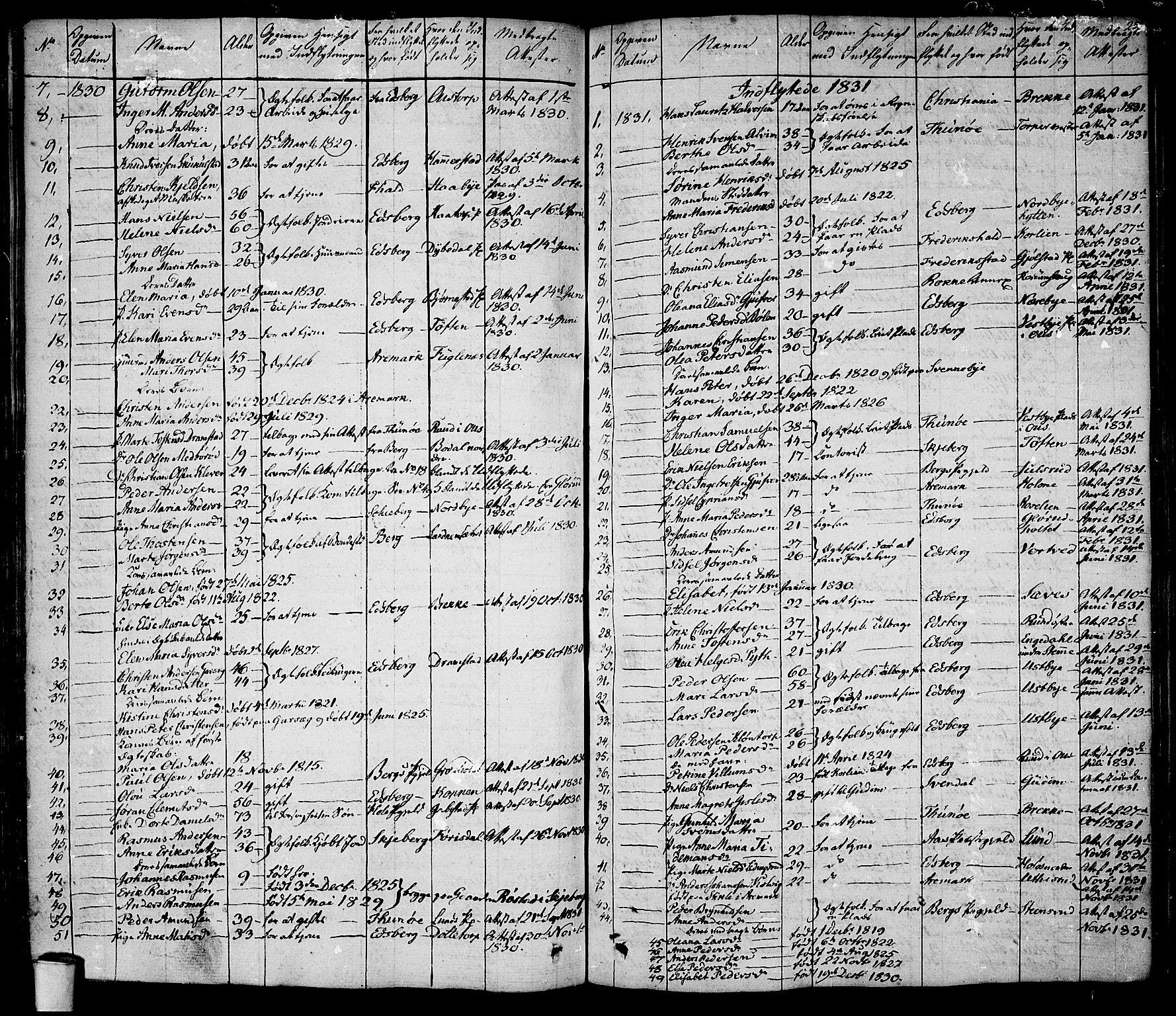 SAO, Rakkestad prestekontor Kirkebøker, F/Fa/L0007: Ministerialbok nr. I 7, 1825-1841, s. 253