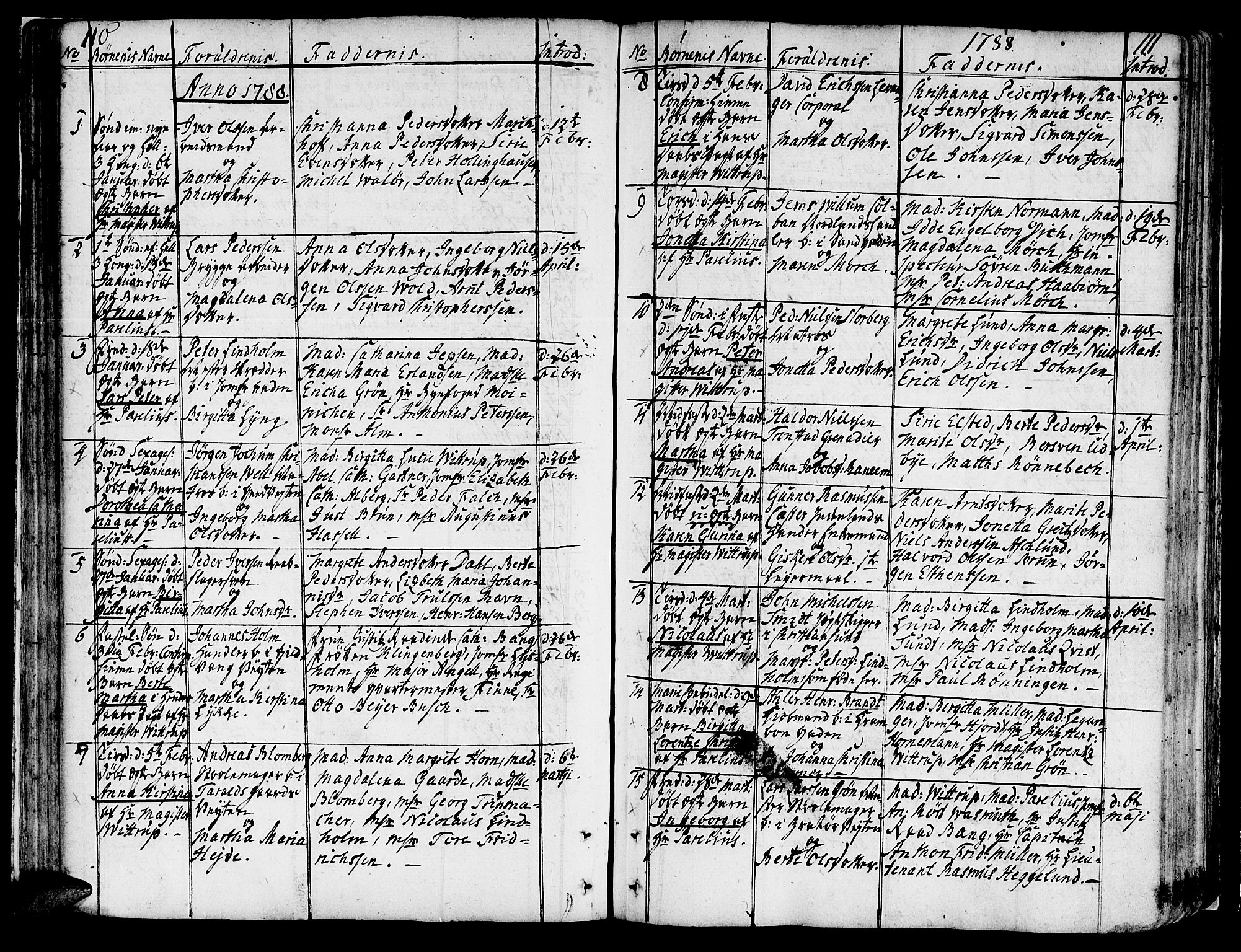SAT, Ministerialprotokoller, klokkerbøker og fødselsregistre - Sør-Trøndelag, 602/L0104: Ministerialbok nr. 602A02, 1774-1814, s. 110-111