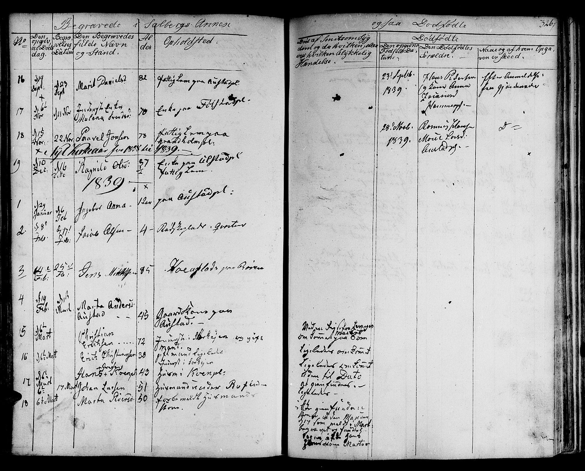 SAT, Ministerialprotokoller, klokkerbøker og fødselsregistre - Nord-Trøndelag, 730/L0277: Ministerialbok nr. 730A06 /2, 1831-1839, s. 326