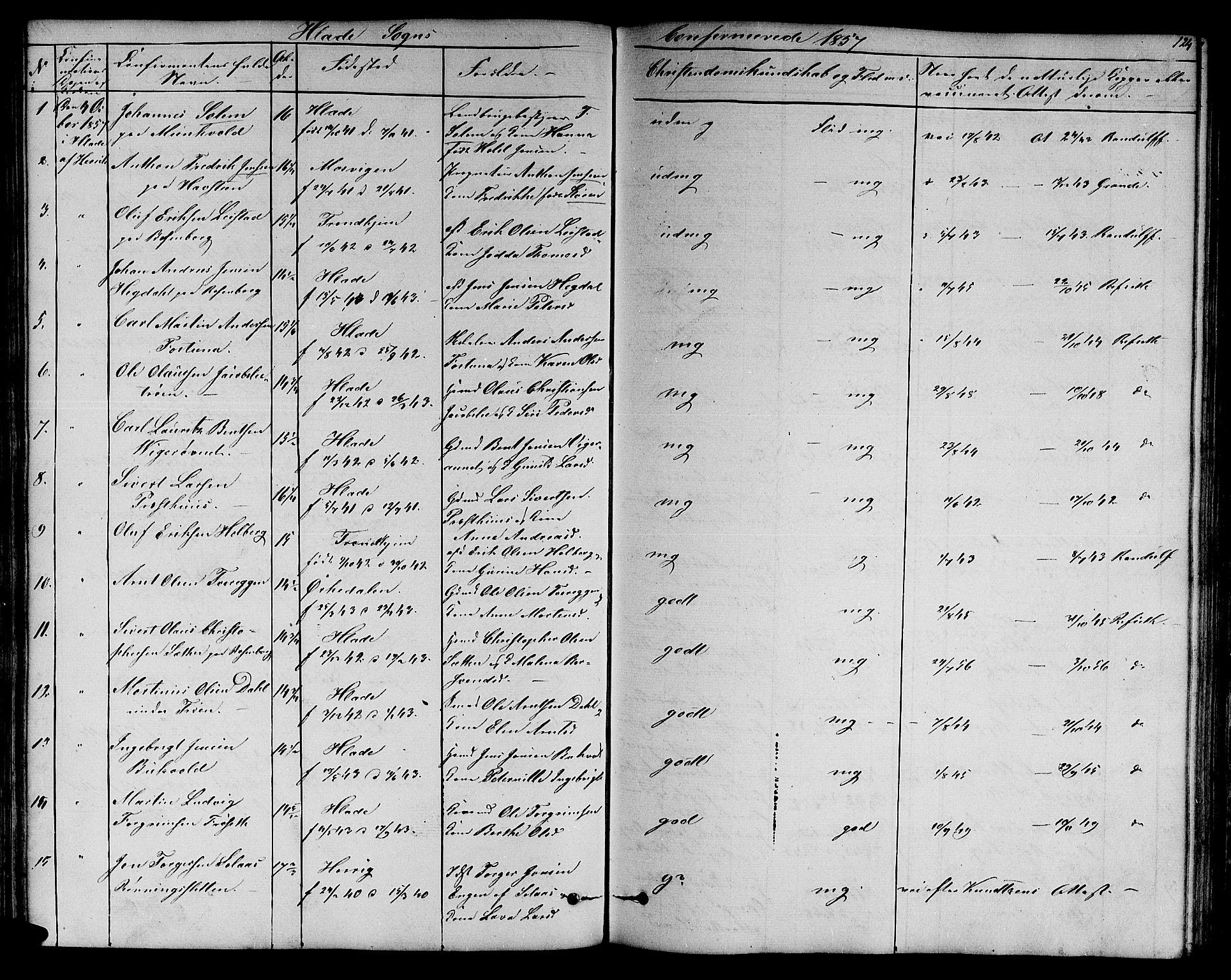 SAT, Ministerialprotokoller, klokkerbøker og fødselsregistre - Sør-Trøndelag, 606/L0310: Klokkerbok nr. 606C06, 1850-1859, s. 124