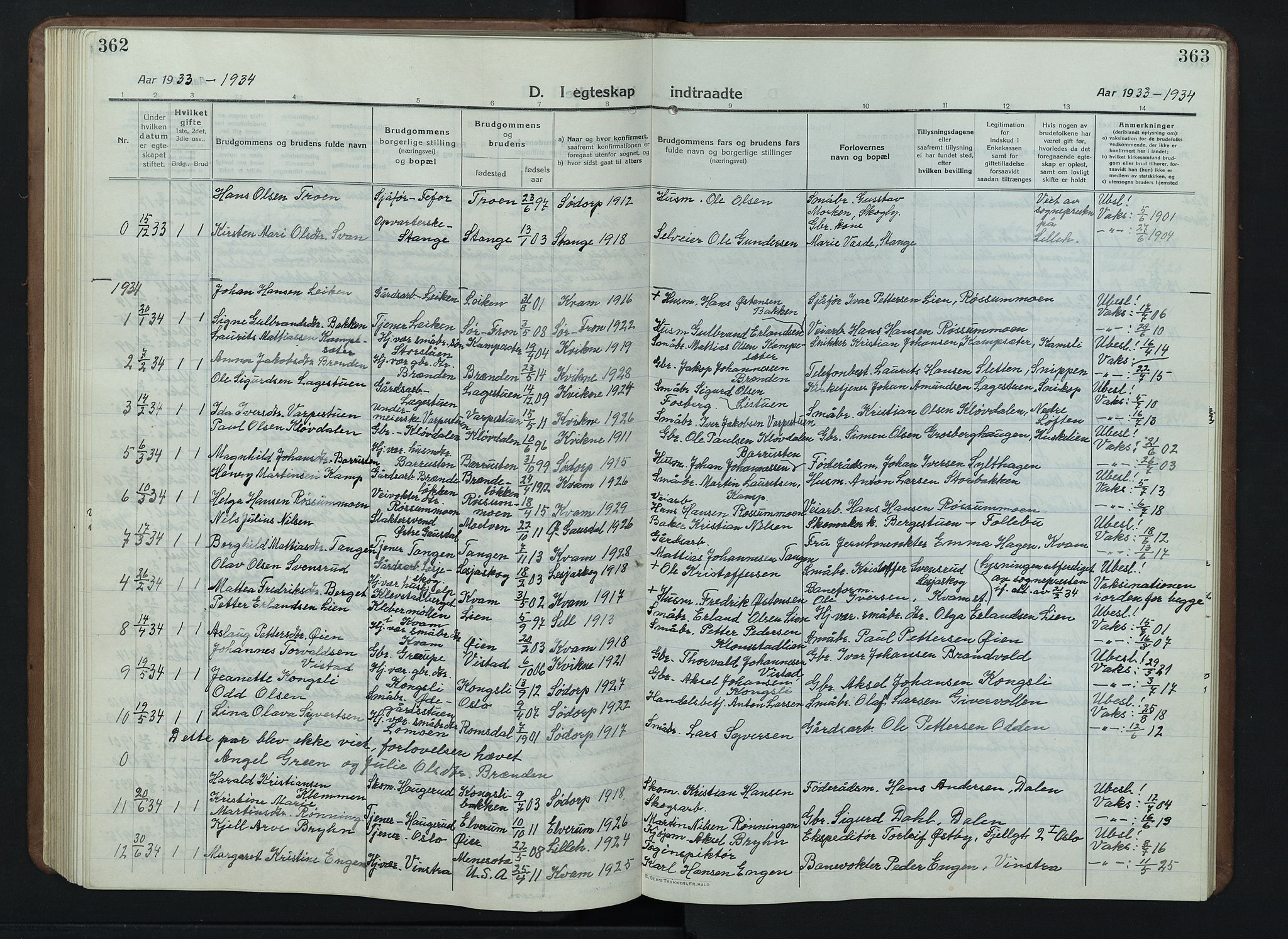 SAH, Nord-Fron prestekontor, Klokkerbok nr. 7, 1915-1946, s. 362-363