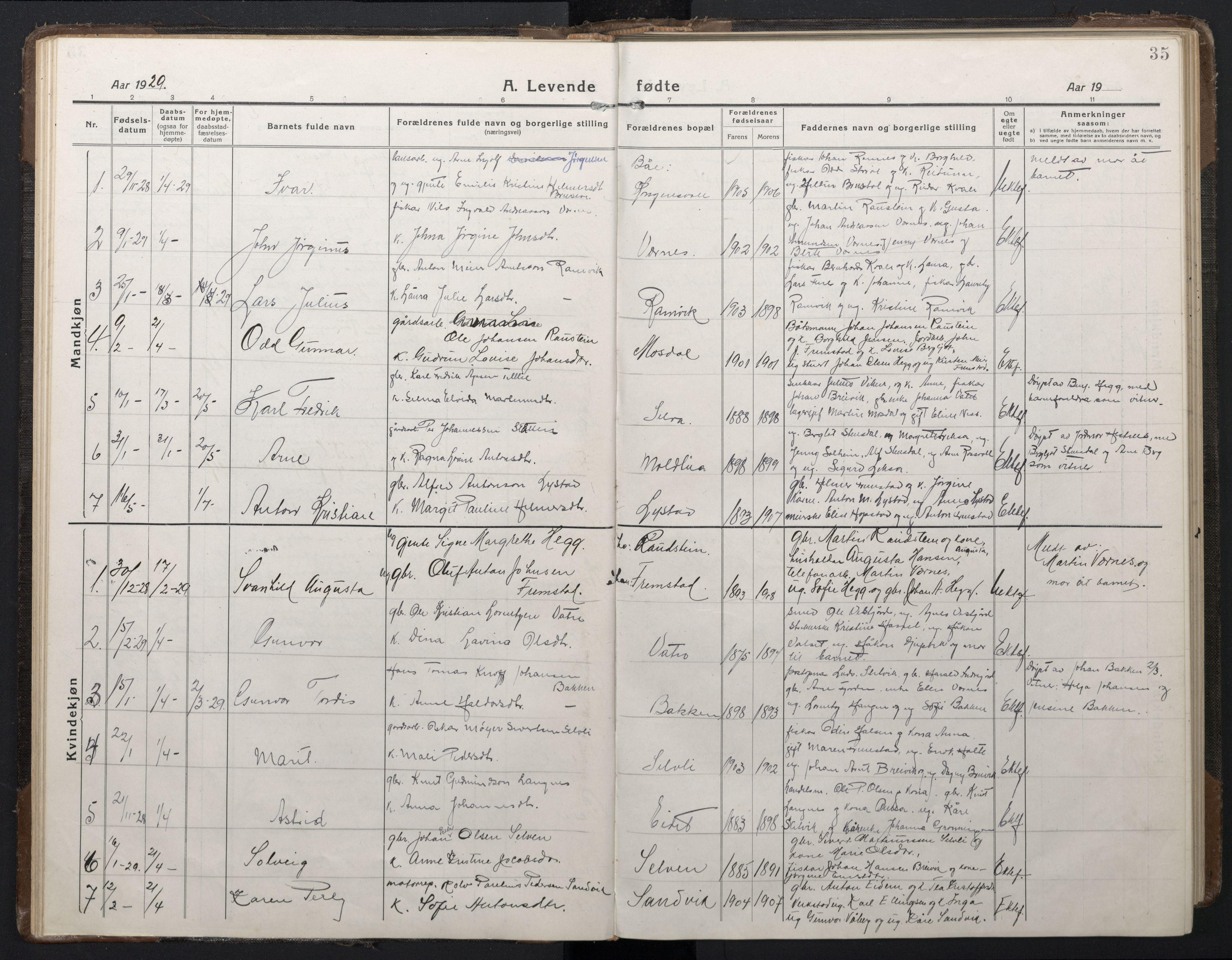 SAT, Ministerialprotokoller, klokkerbøker og fødselsregistre - Sør-Trøndelag, 662/L0758: Klokkerbok nr. 662C03, 1918-1948, s. 35