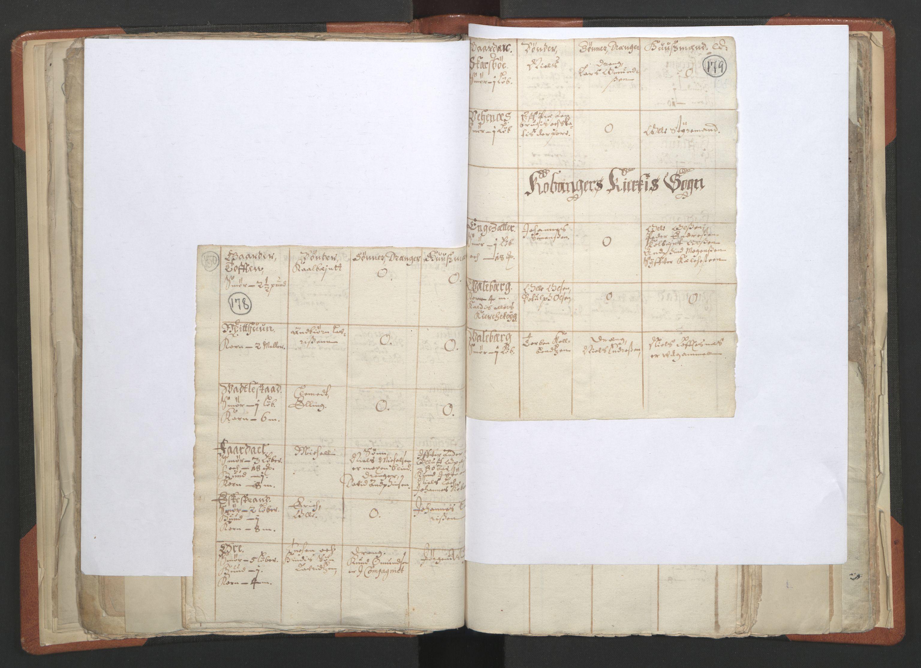 RA, Sogneprestenes manntall 1664-1666, nr. 23: Sogn prosti, 1664-1666, s. 178-179