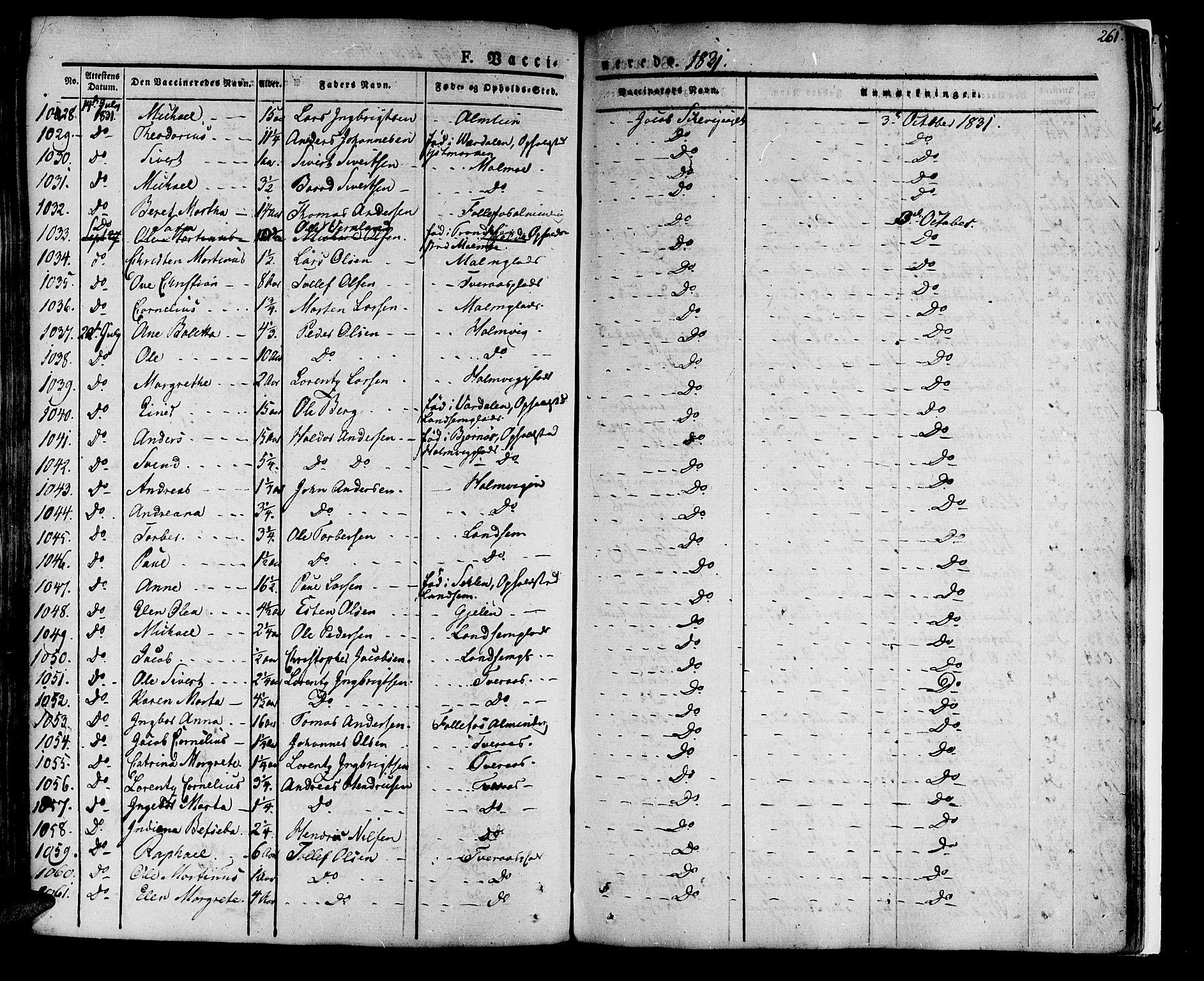 SAT, Ministerialprotokoller, klokkerbøker og fødselsregistre - Nord-Trøndelag, 741/L0390: Ministerialbok nr. 741A04, 1822-1836, s. 261