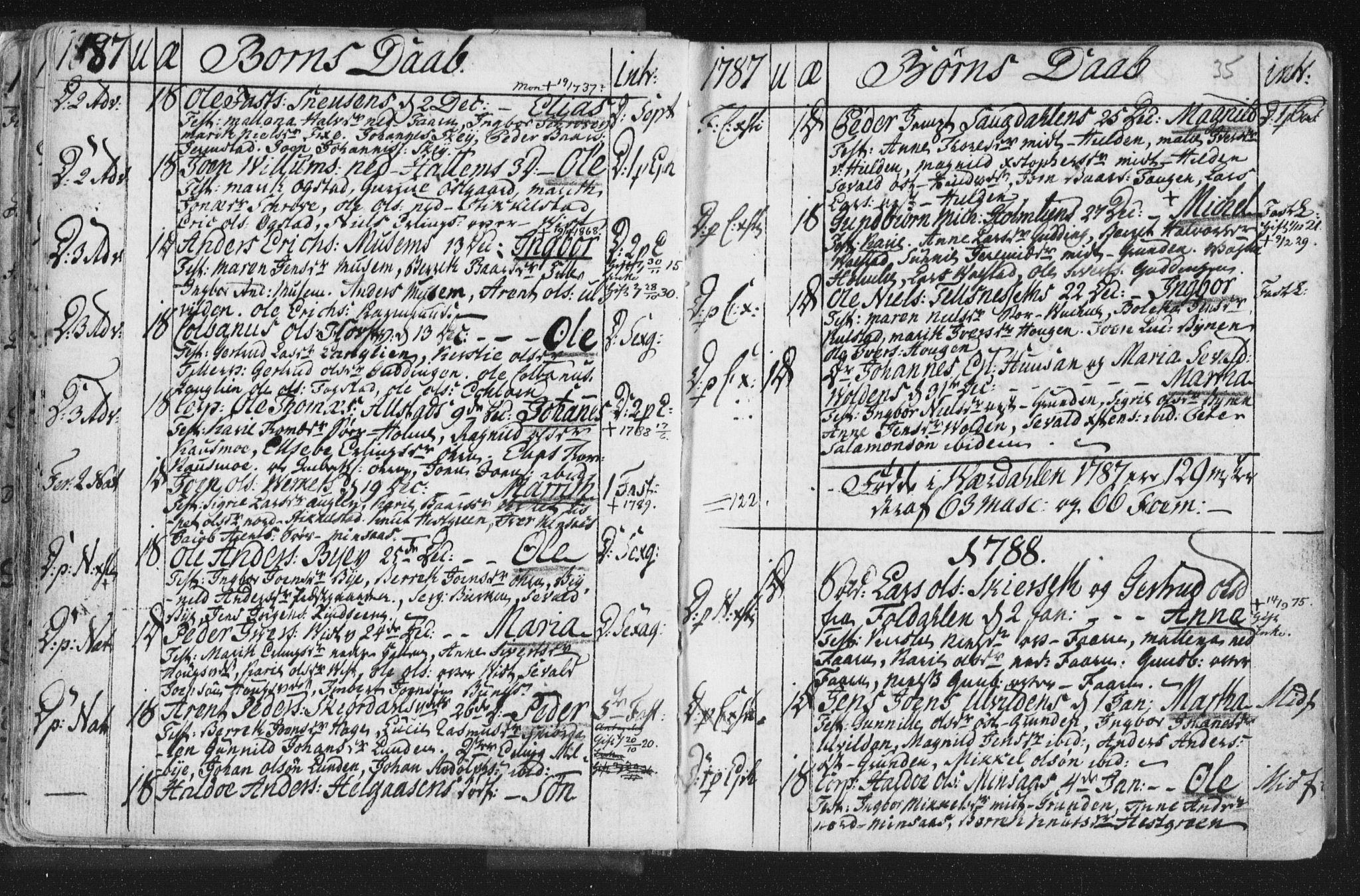 SAT, Ministerialprotokoller, klokkerbøker og fødselsregistre - Nord-Trøndelag, 723/L0232: Ministerialbok nr. 723A03, 1781-1804, s. 35