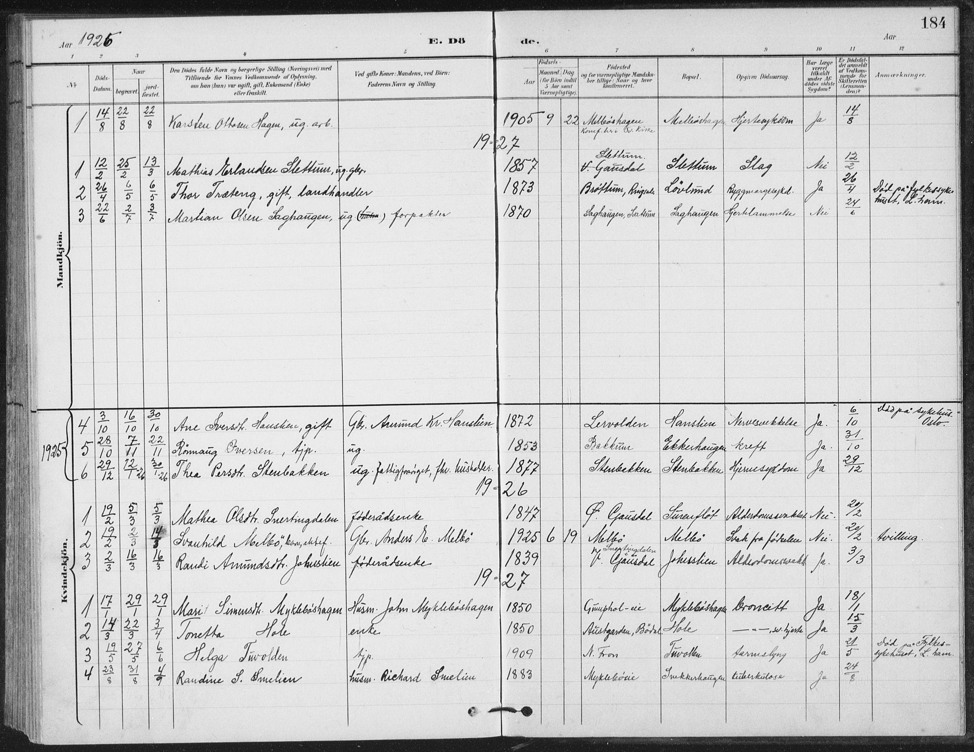 SAH, Vestre Gausdal prestekontor, Klokkerbok nr. 4, 1898-1939, s. 184