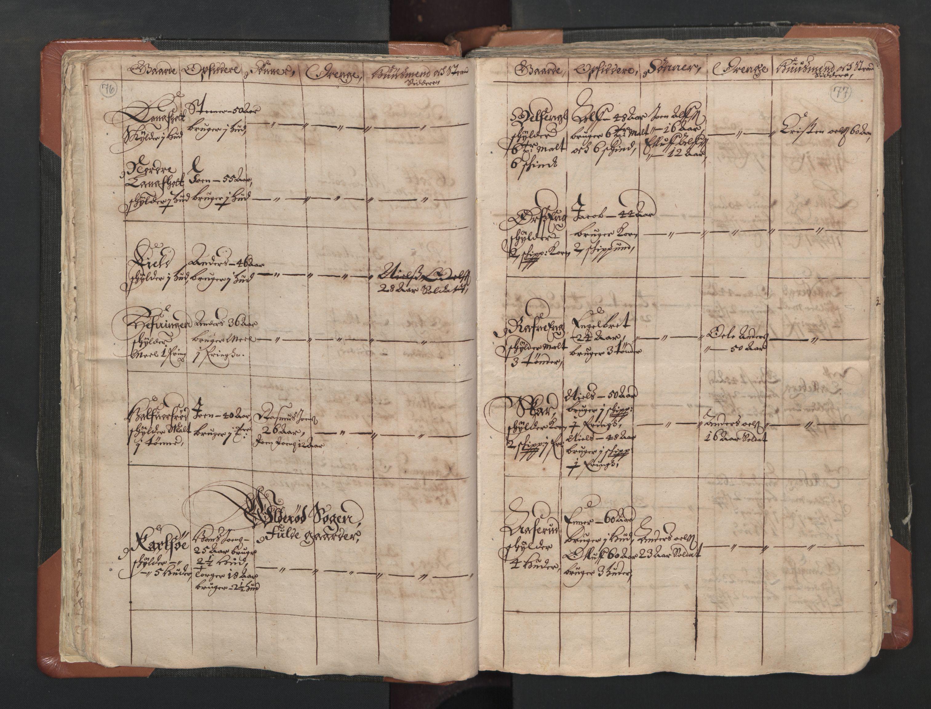 RA, Sogneprestenes manntall 1664-1666, nr. 1: Nedre Borgesyssel prosti, 1664-1666, s. 76-77