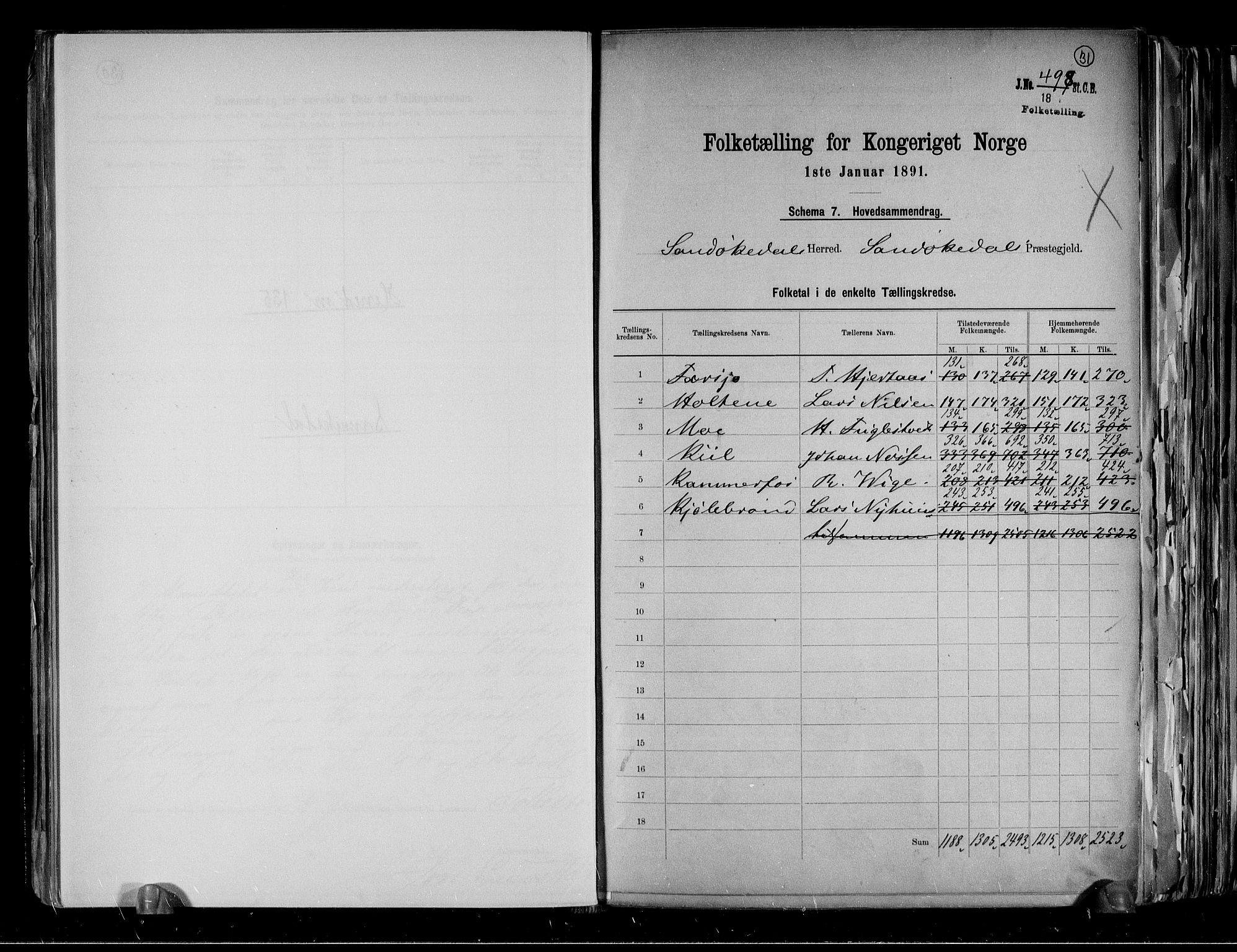RA, Folketelling 1891 for 0816 Sannidal herred, 1891, s. 2