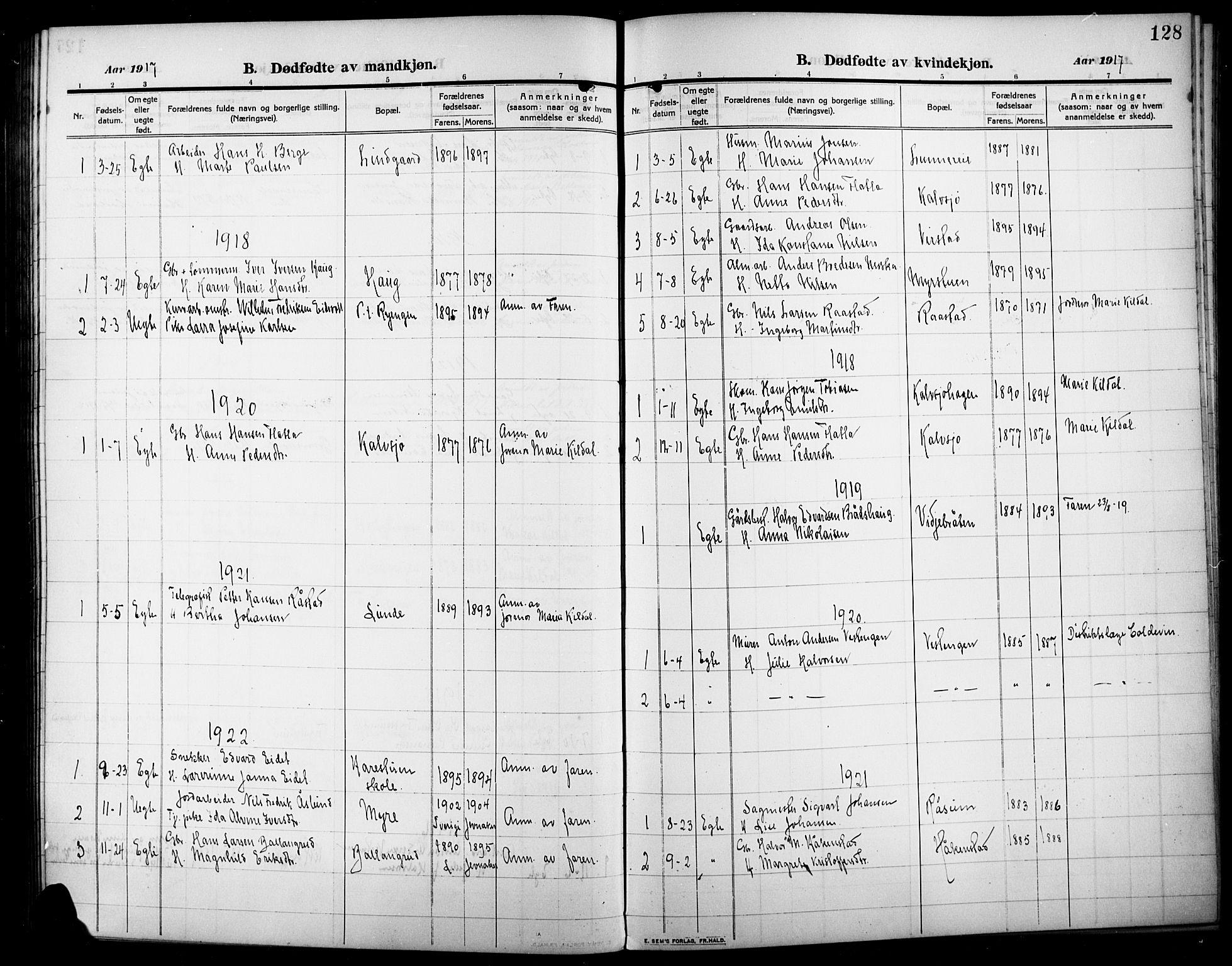 SAH, Lunner prestekontor, H/Ha/Hab/L0001: Klokkerbok nr. 1, 1909-1922, s. 128