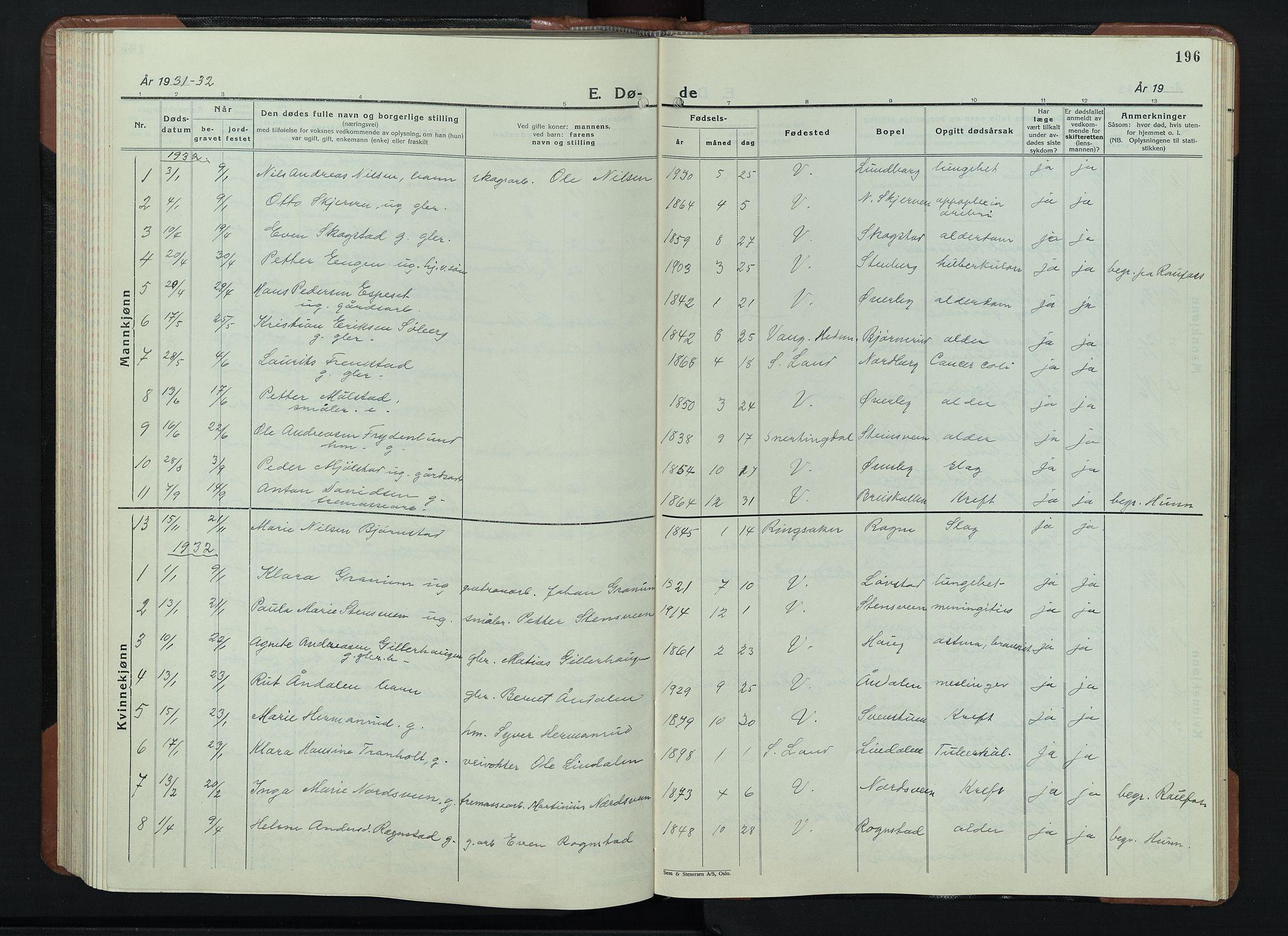 SAH, Vardal prestekontor, H/Ha/Hab/L0018: Klokkerbok nr. 18, 1931-1951, s. 196