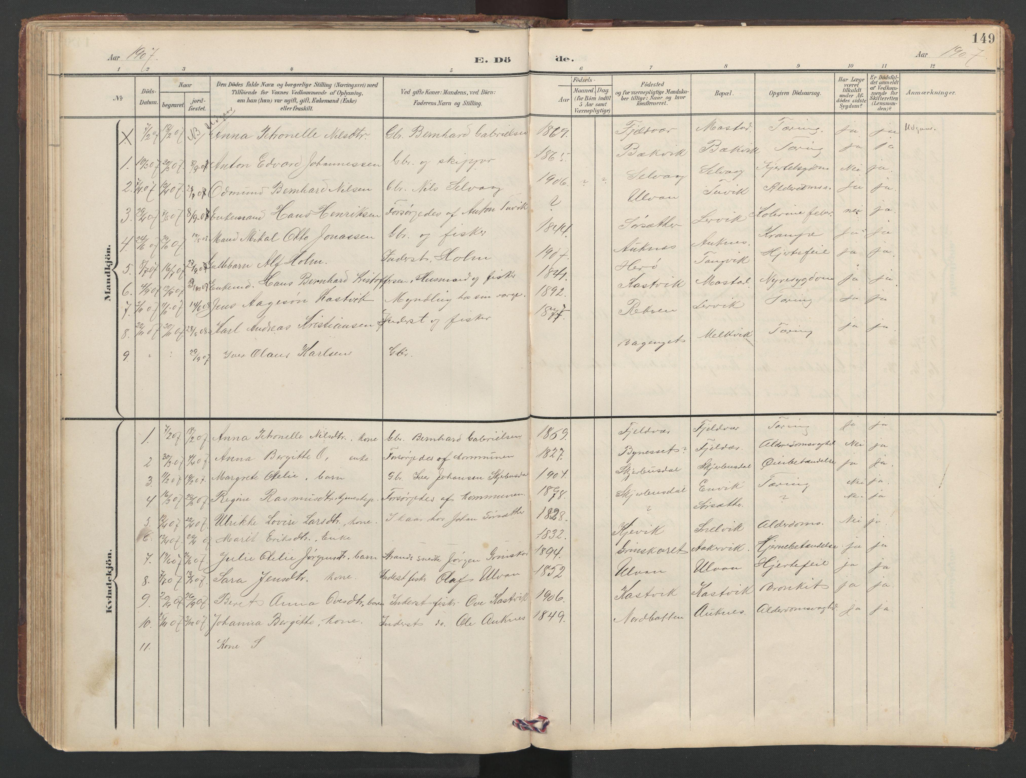 SAT, Ministerialprotokoller, klokkerbøker og fødselsregistre - Sør-Trøndelag, 638/L0571: Klokkerbok nr. 638C03, 1901-1930, s. 149